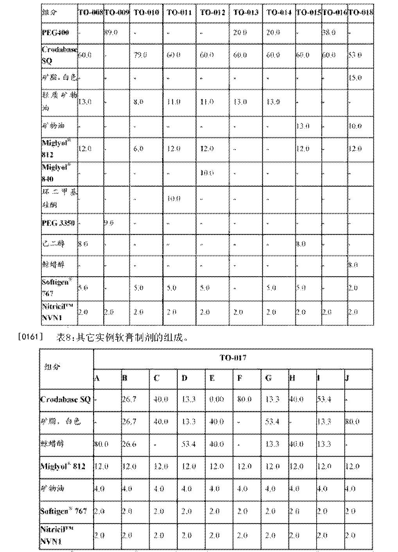 Figure CN105813617AD00311