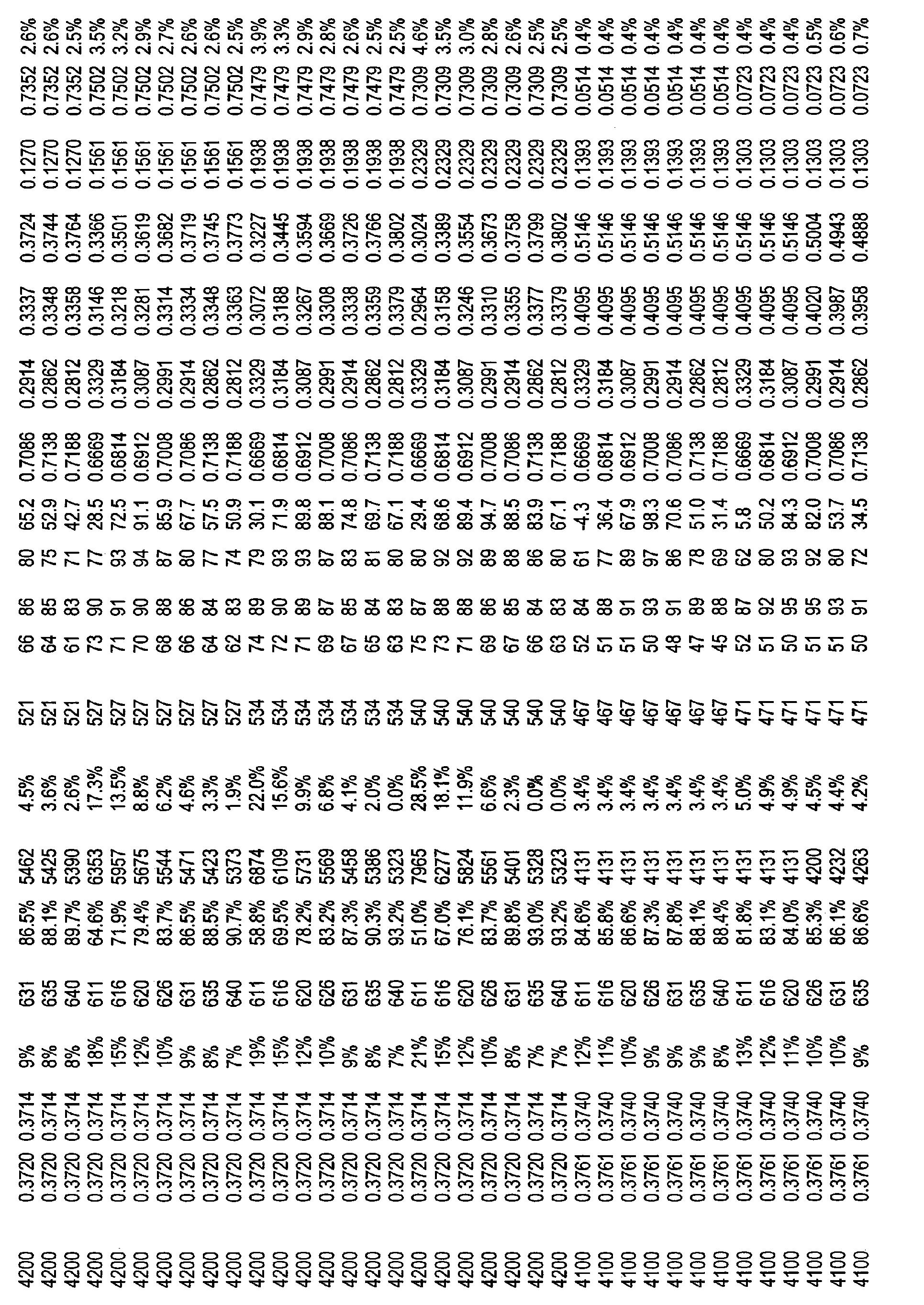Figure CN101821544BD00871