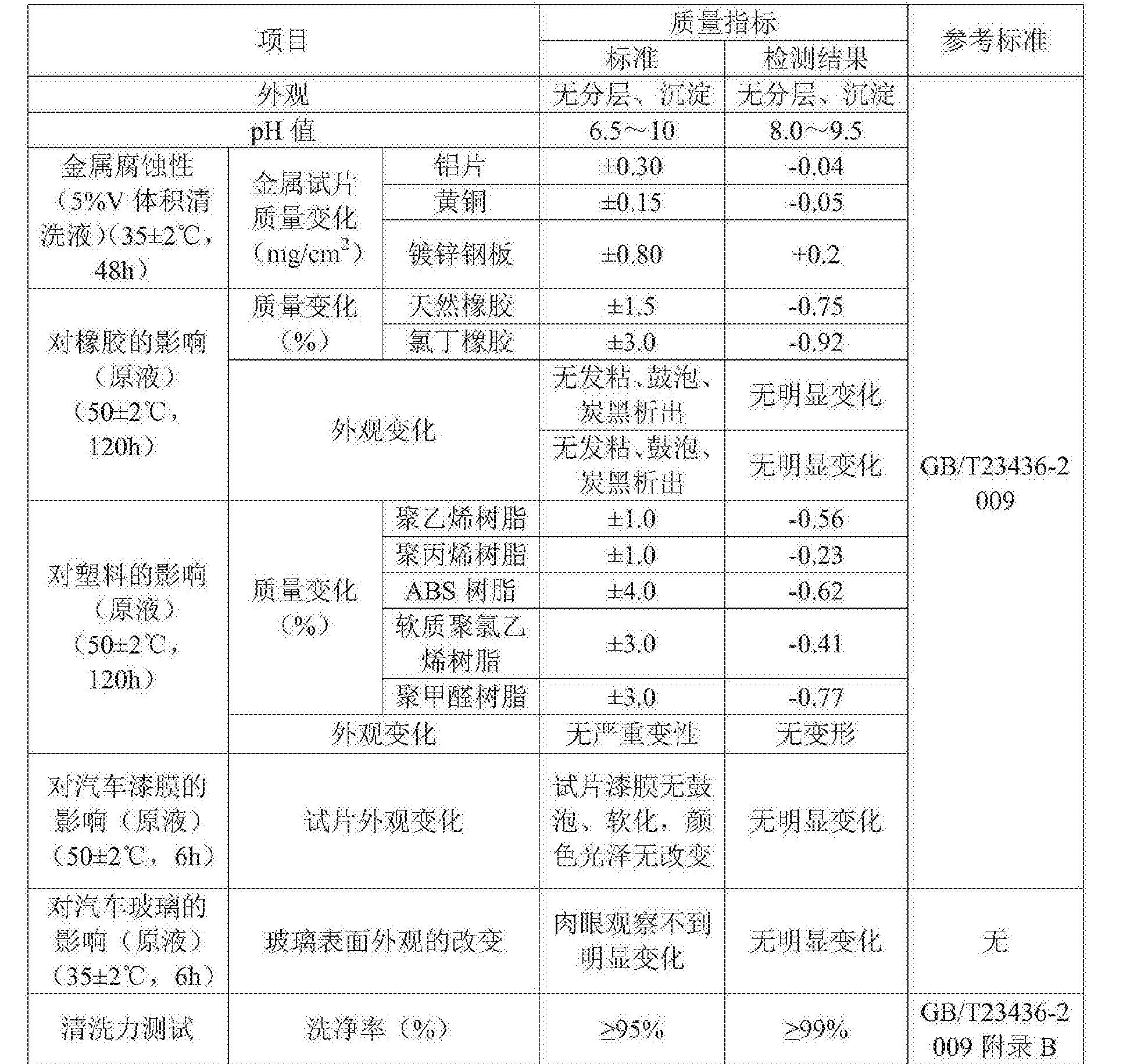 Figure CN106318689BD00081