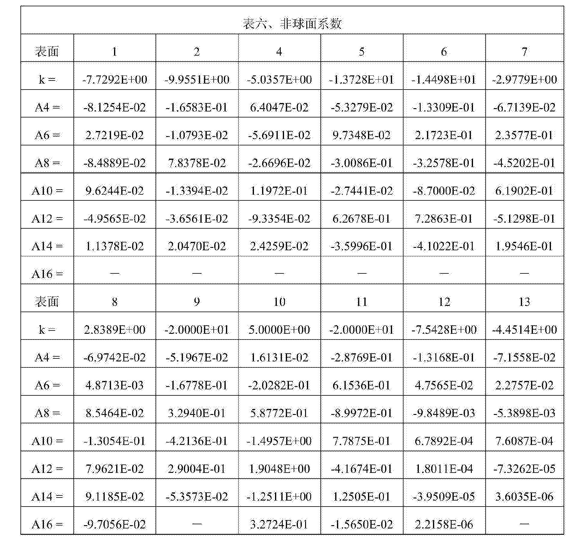 Figure CN104808316BD00191