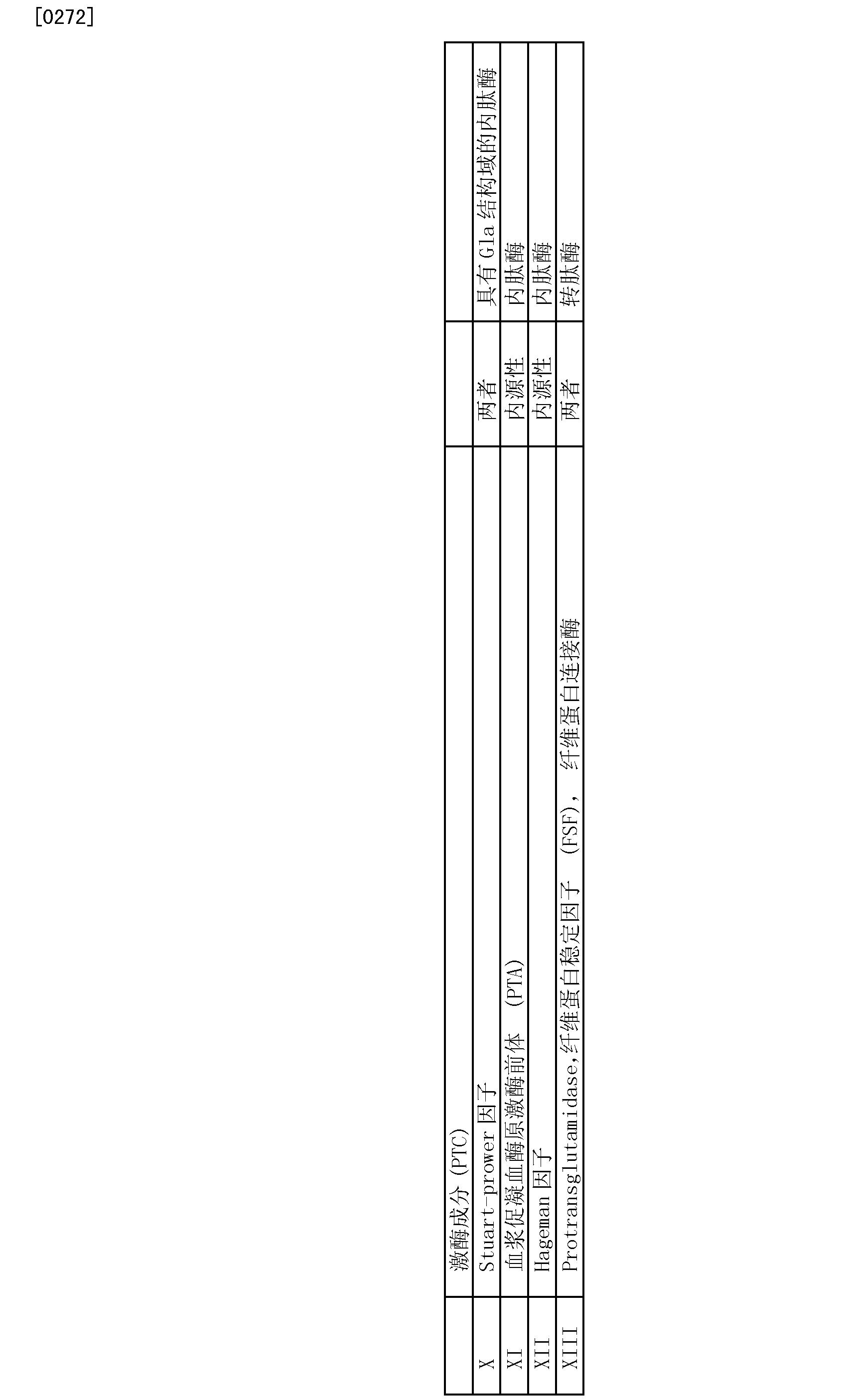 Figure CN101743309BD00431