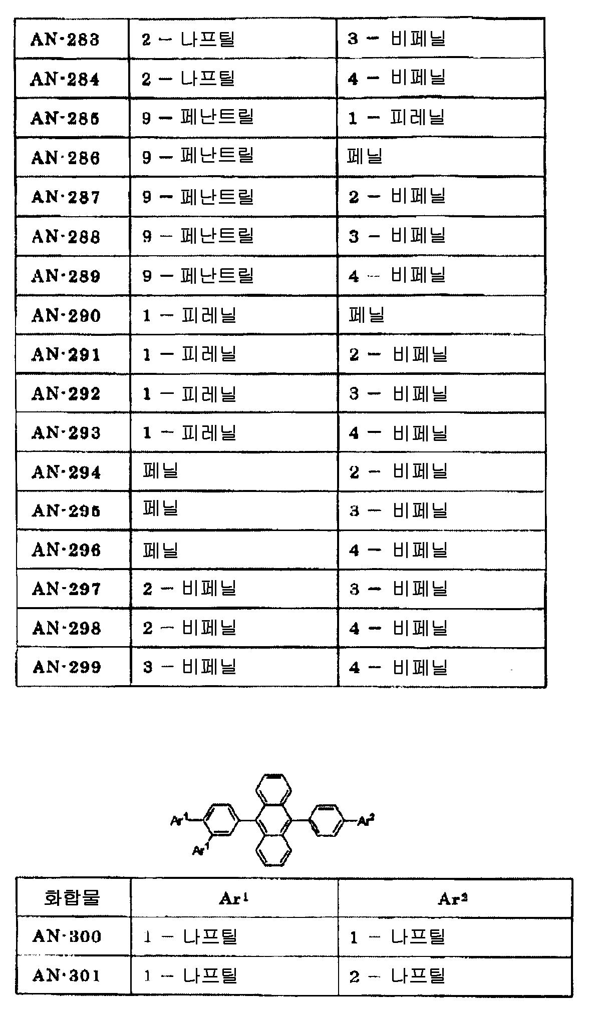 Figure 112009058821366-PCT00027