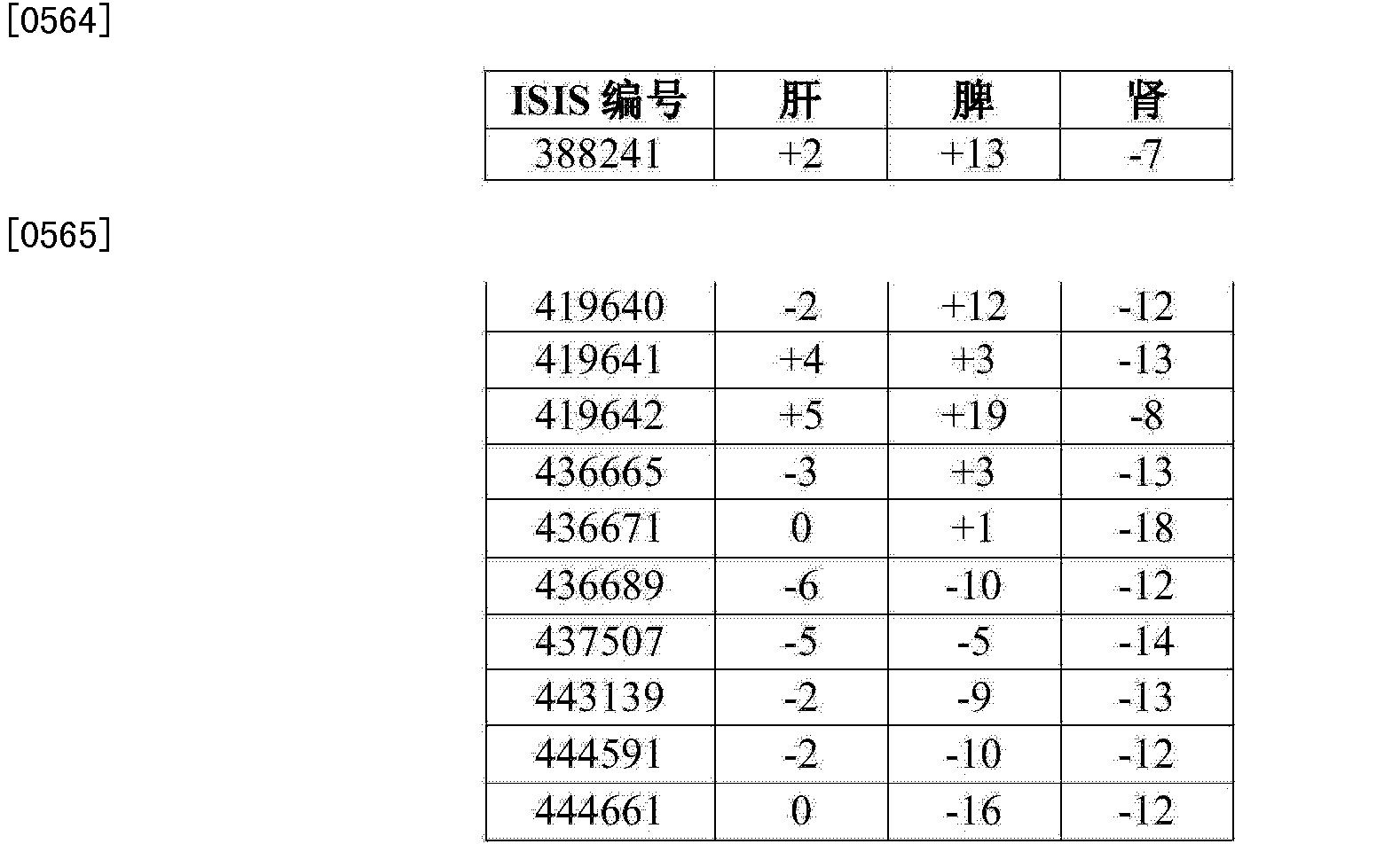 Figure CN104894129AD00642