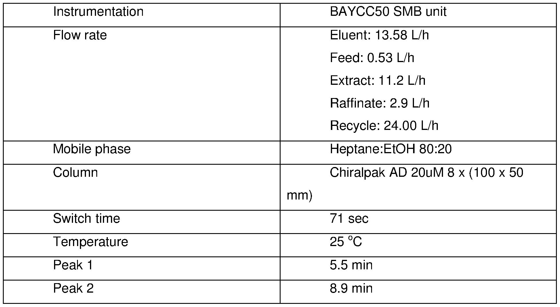 WO2016097995A1 - Isoxazole hydroxamic acid compounds as lpxc