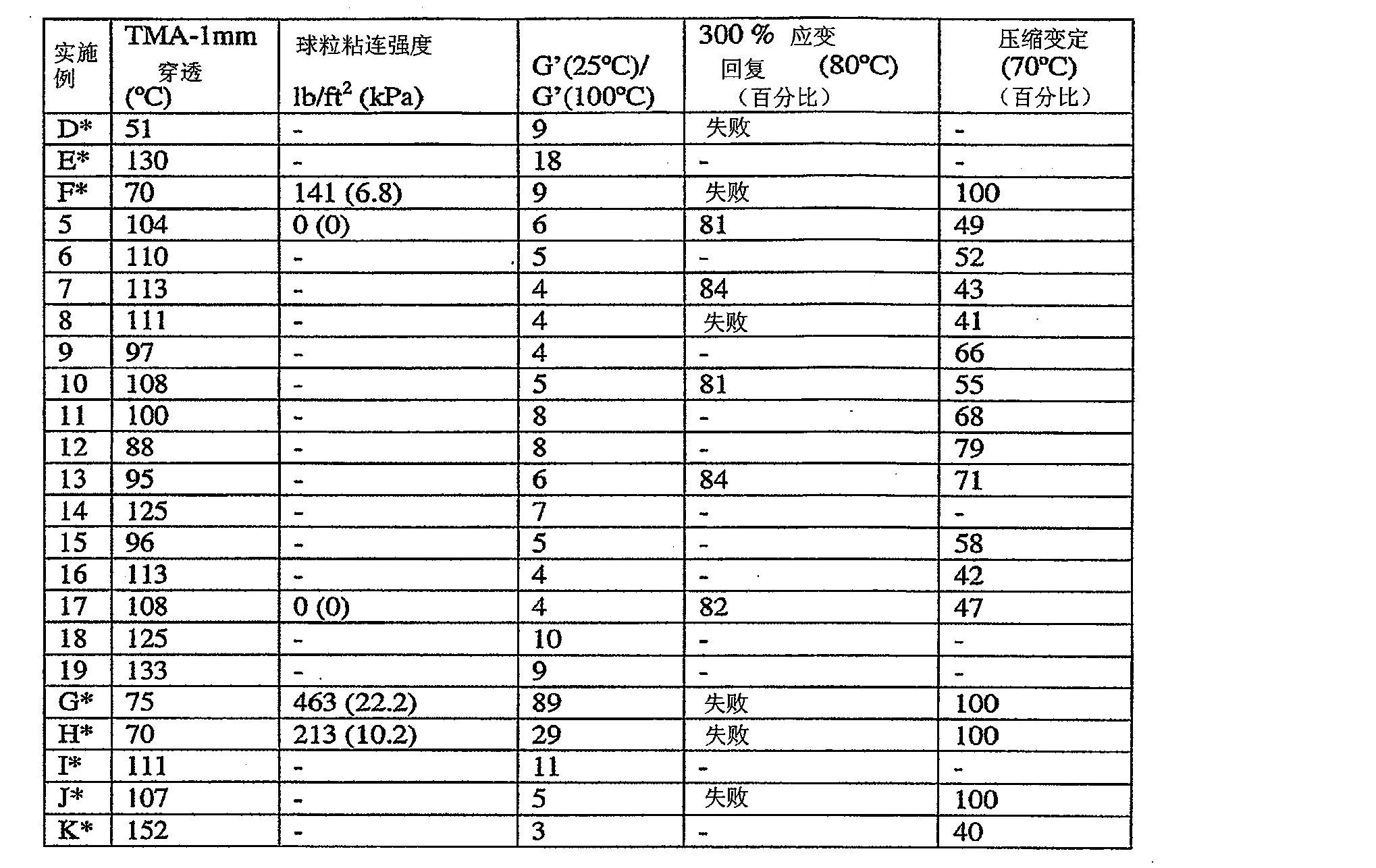 Figure CN101341021BD00421