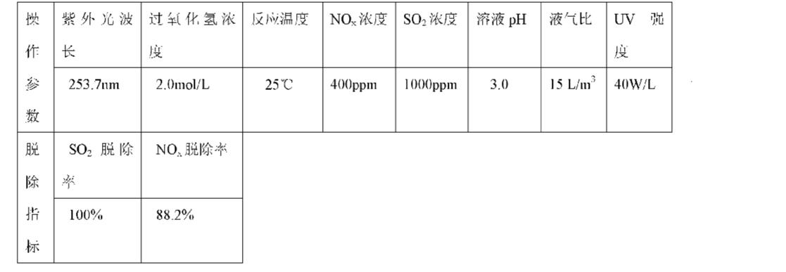 Figure CN101940871AD00071