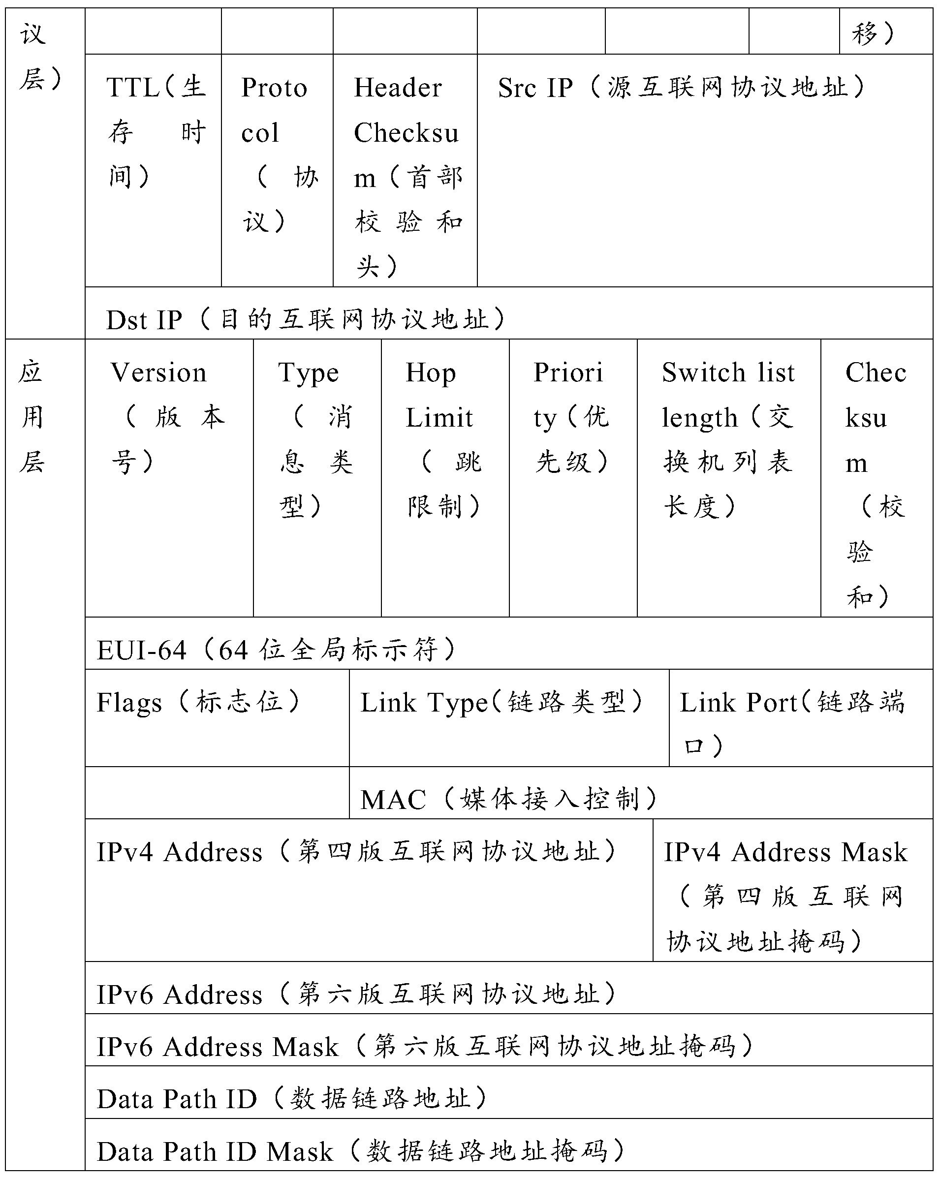 Figure PCTCN2014094694-appb-000002