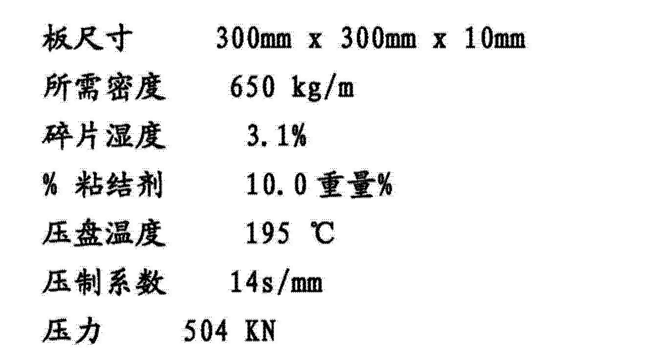Figure CN104334567AD00231