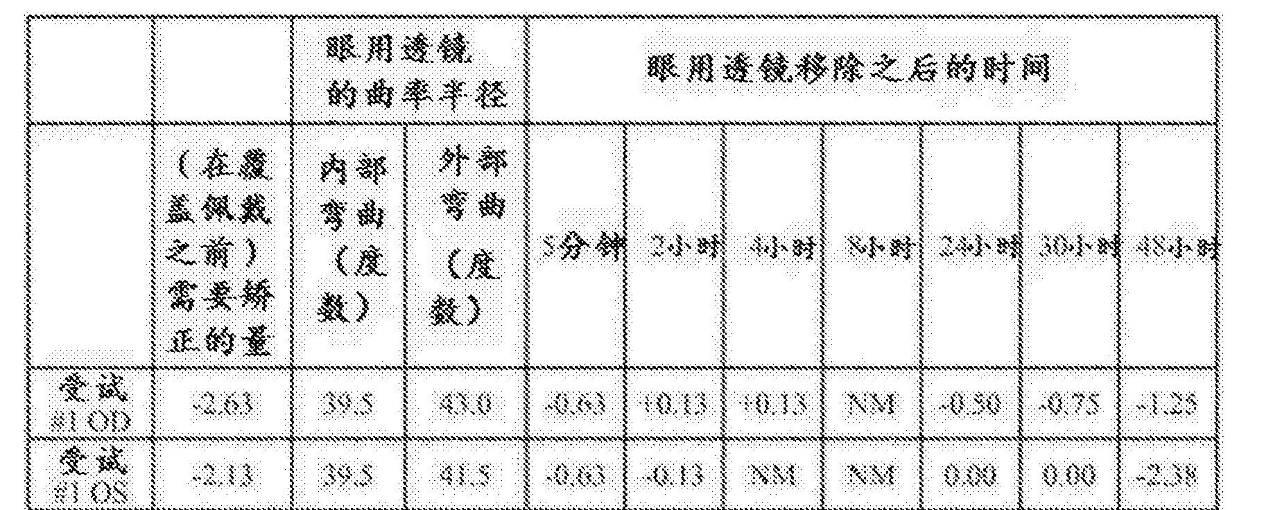 Figure CN104335104BD00461