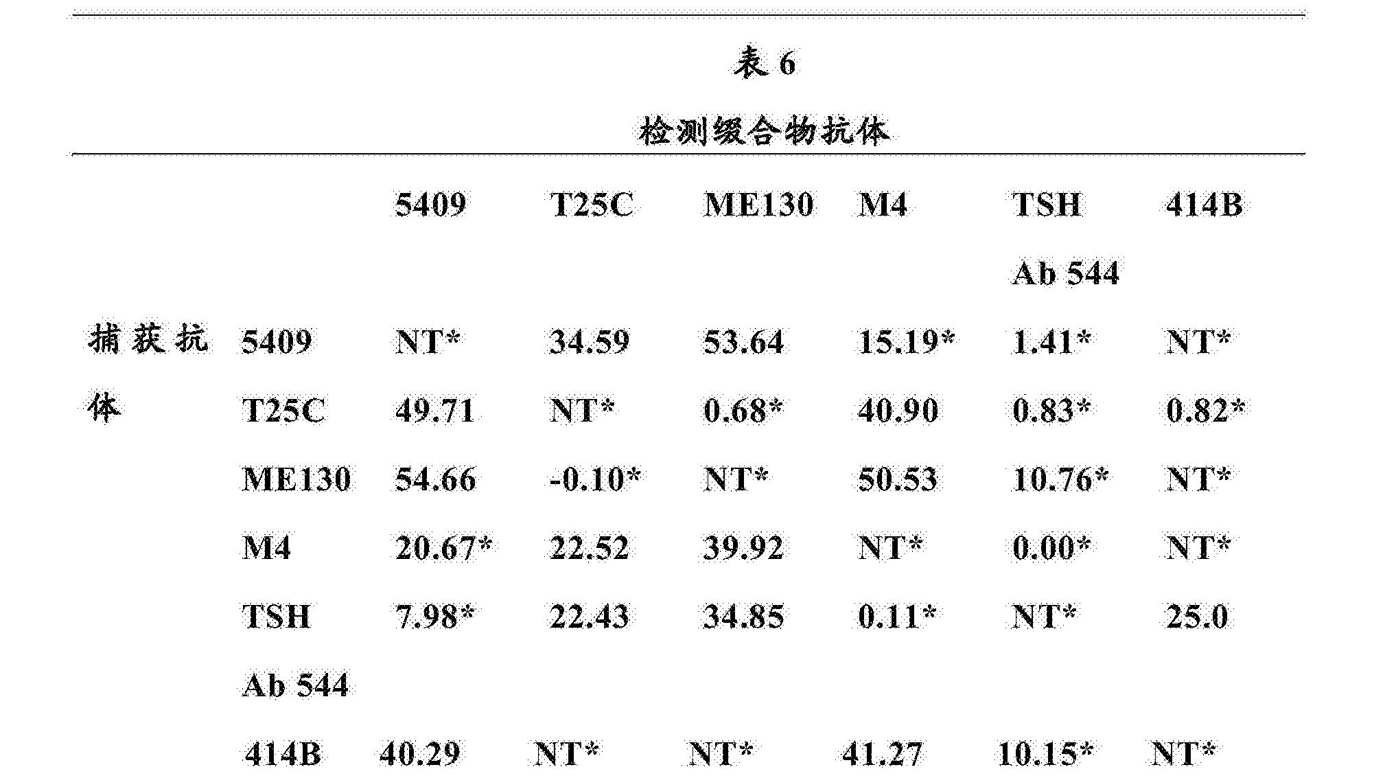 Figure CN103649752BD00261