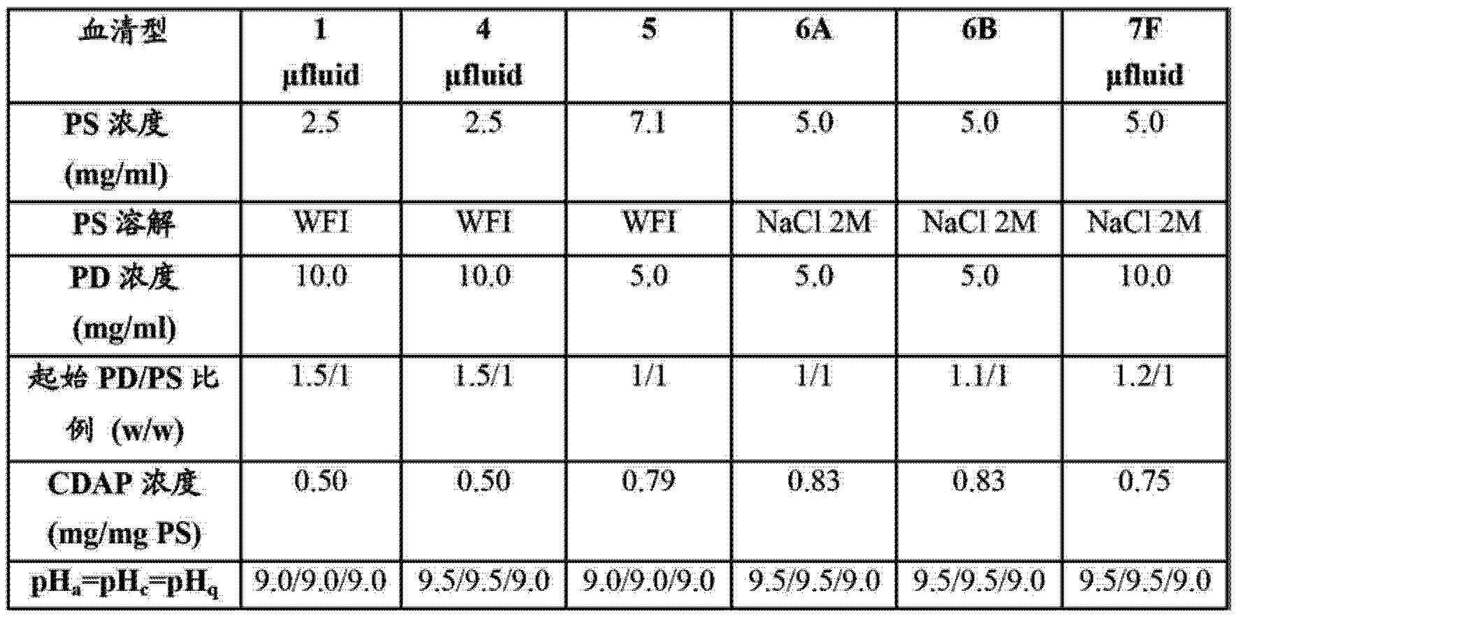 Figure CN103251940AD00311