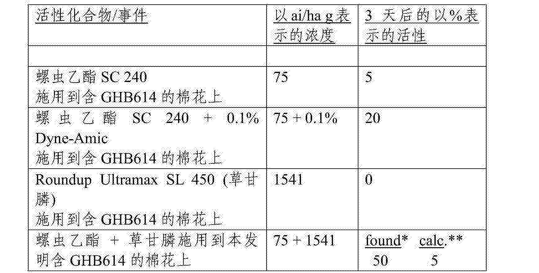Figure CN103717076BD00681