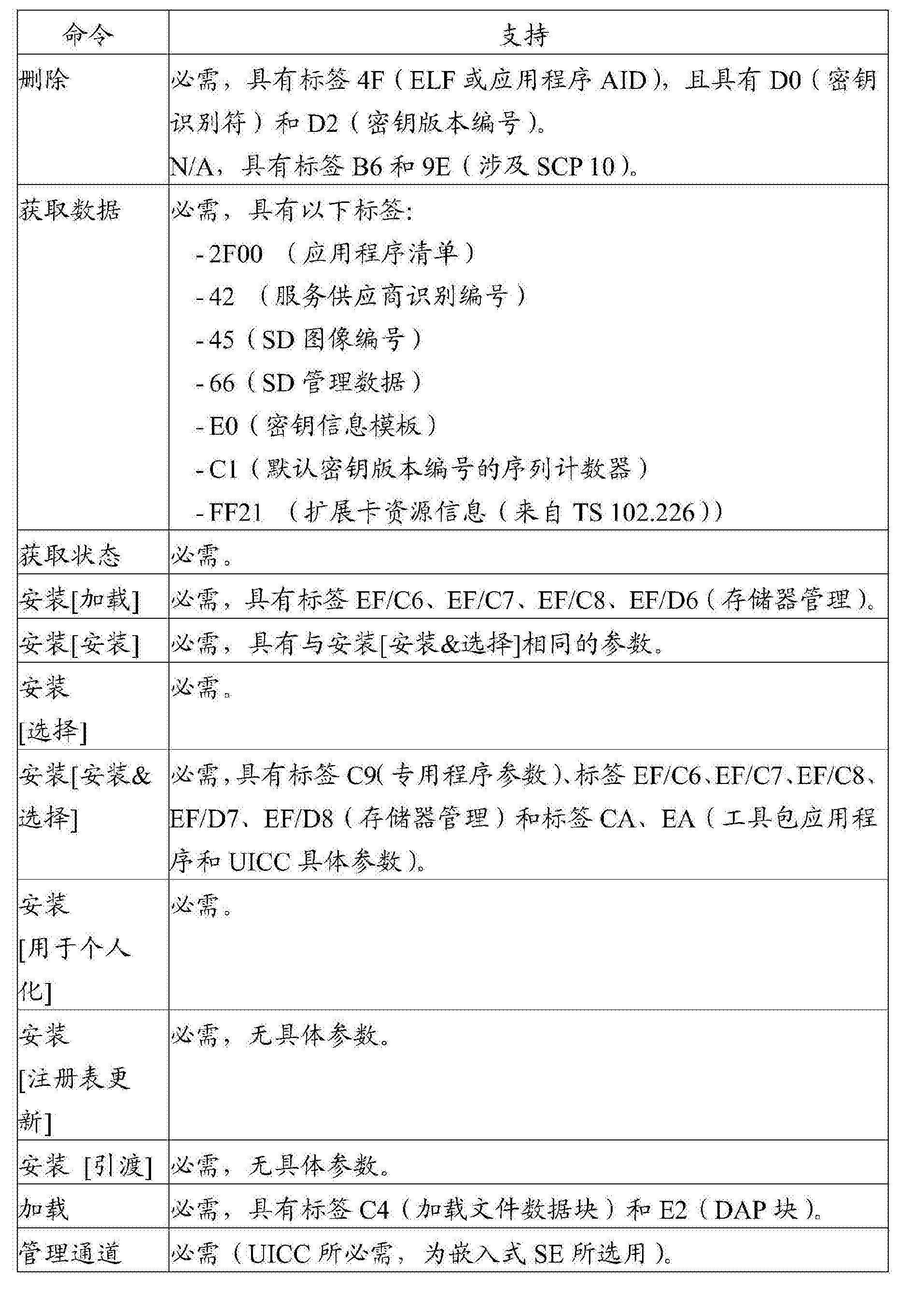 Figure CN104395909BD00221