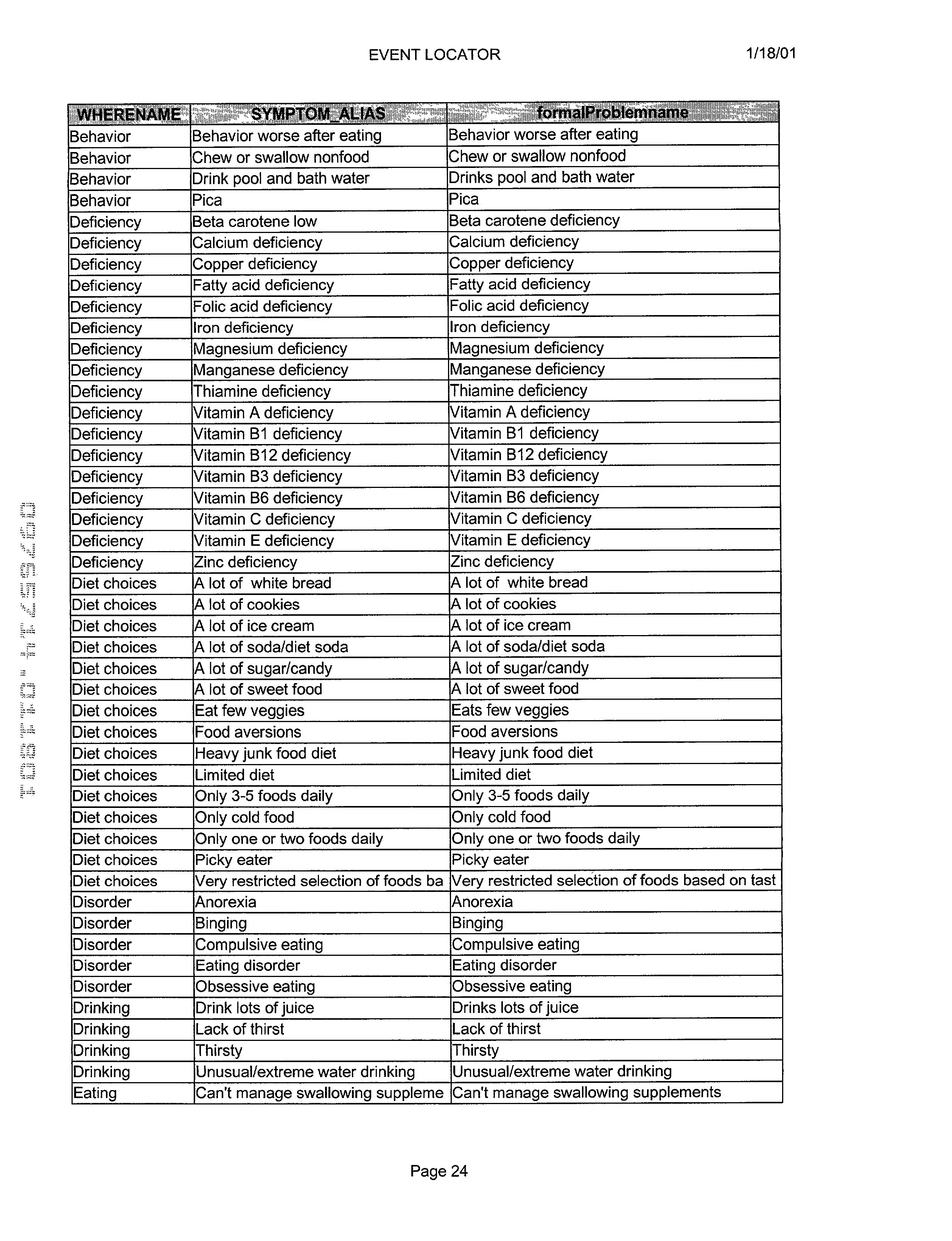 Figure US20030061072A1-20030327-P00025