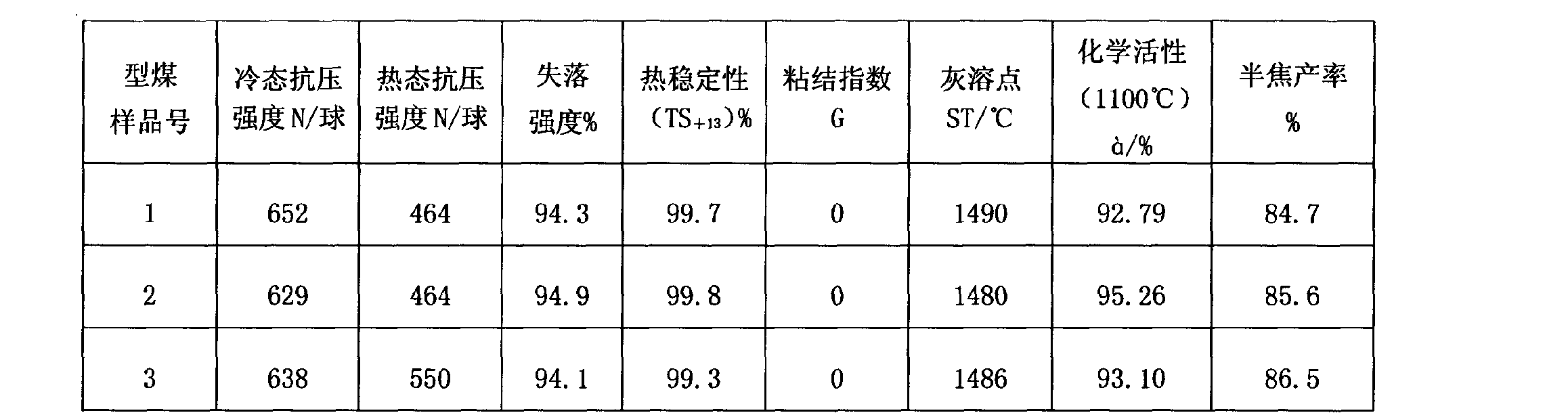 Figure CN102786996AD00051