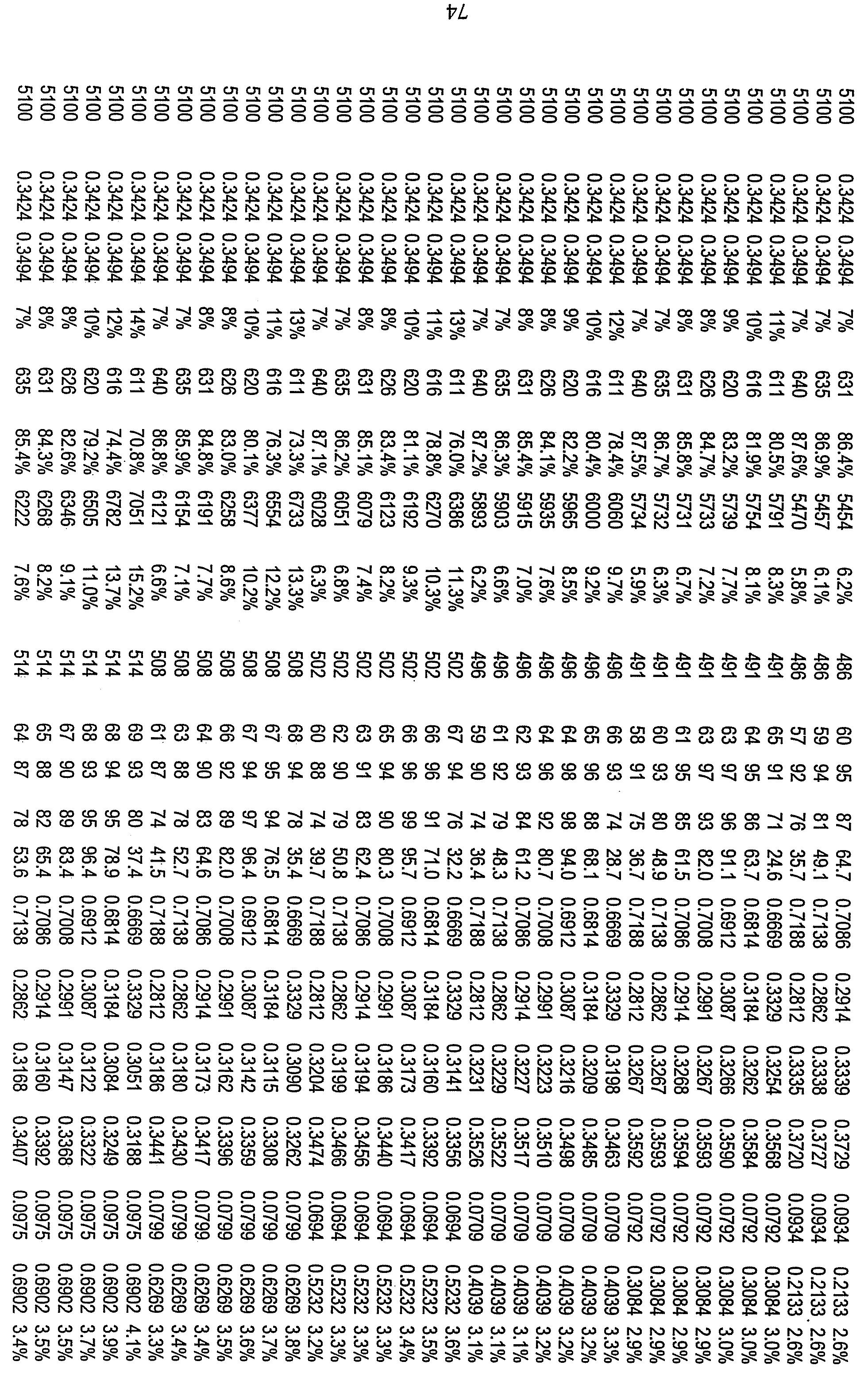 Figure 112010029469117-pct00040