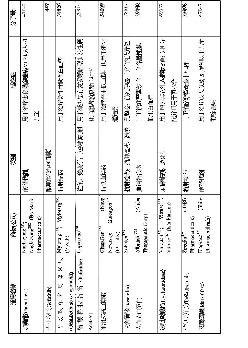 Figure CN103209733BD00781