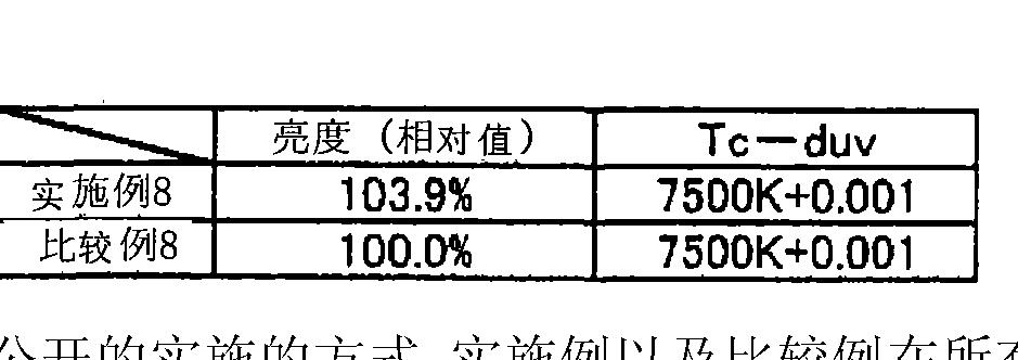 Figure CN101688115BD00082