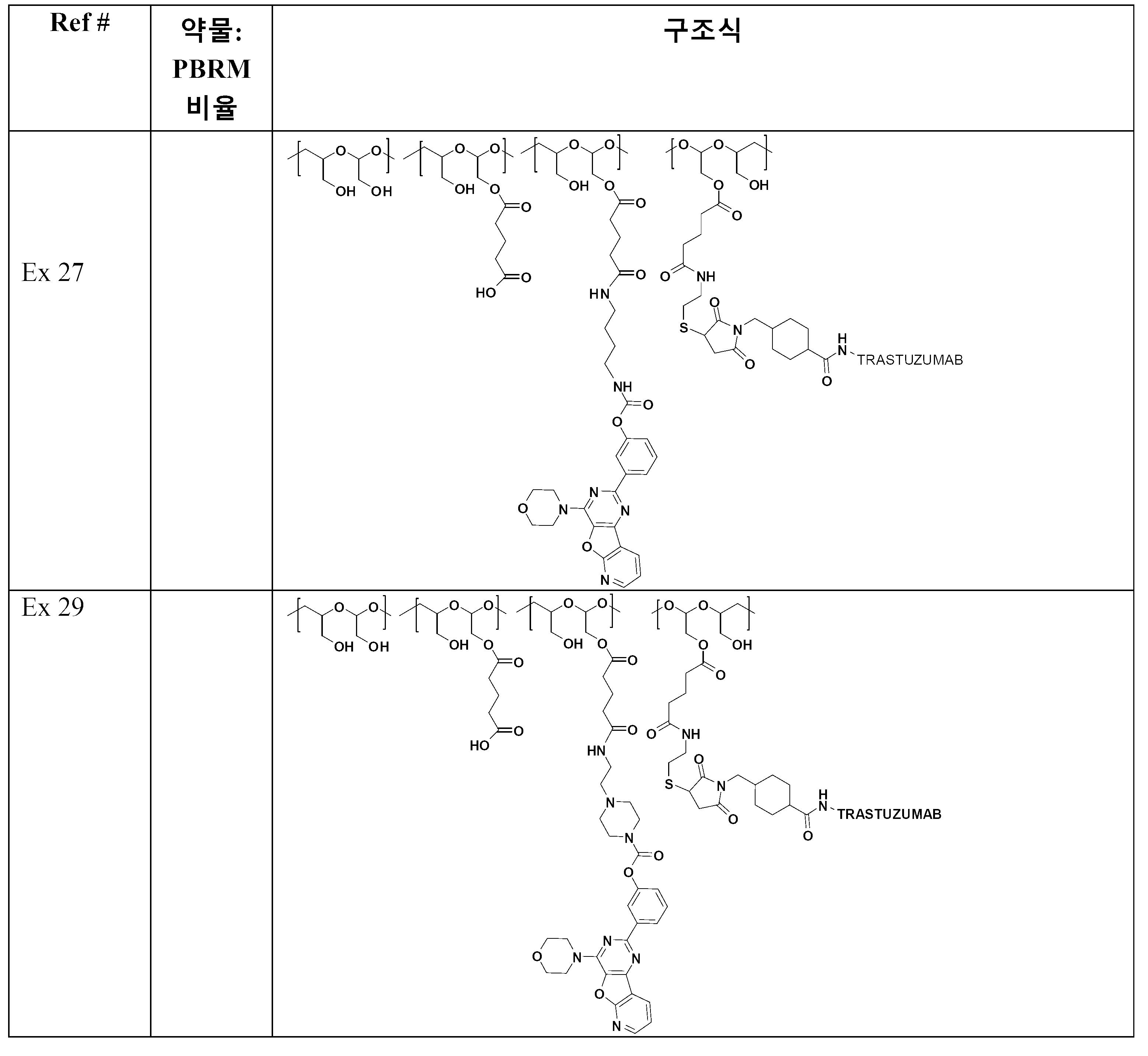 Figure 112014001971018-pct00254