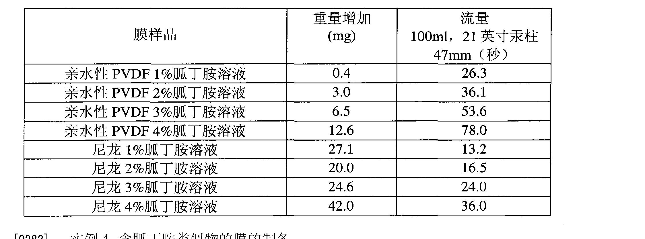 Figure CN102083897AD00311