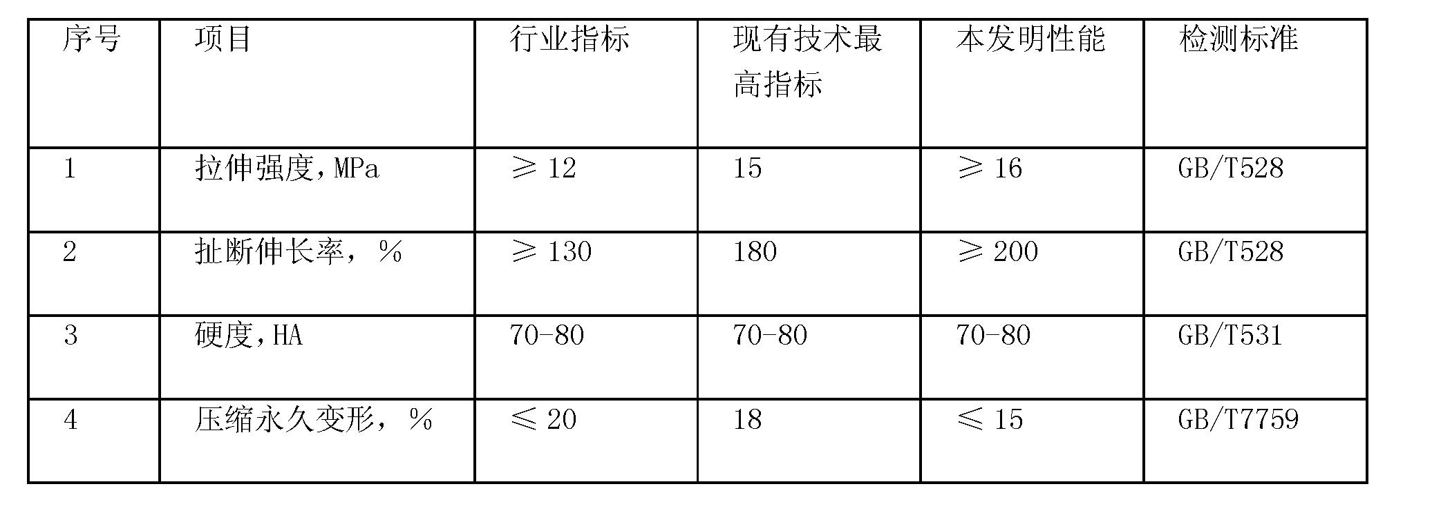 Figure CN101875750BD00061