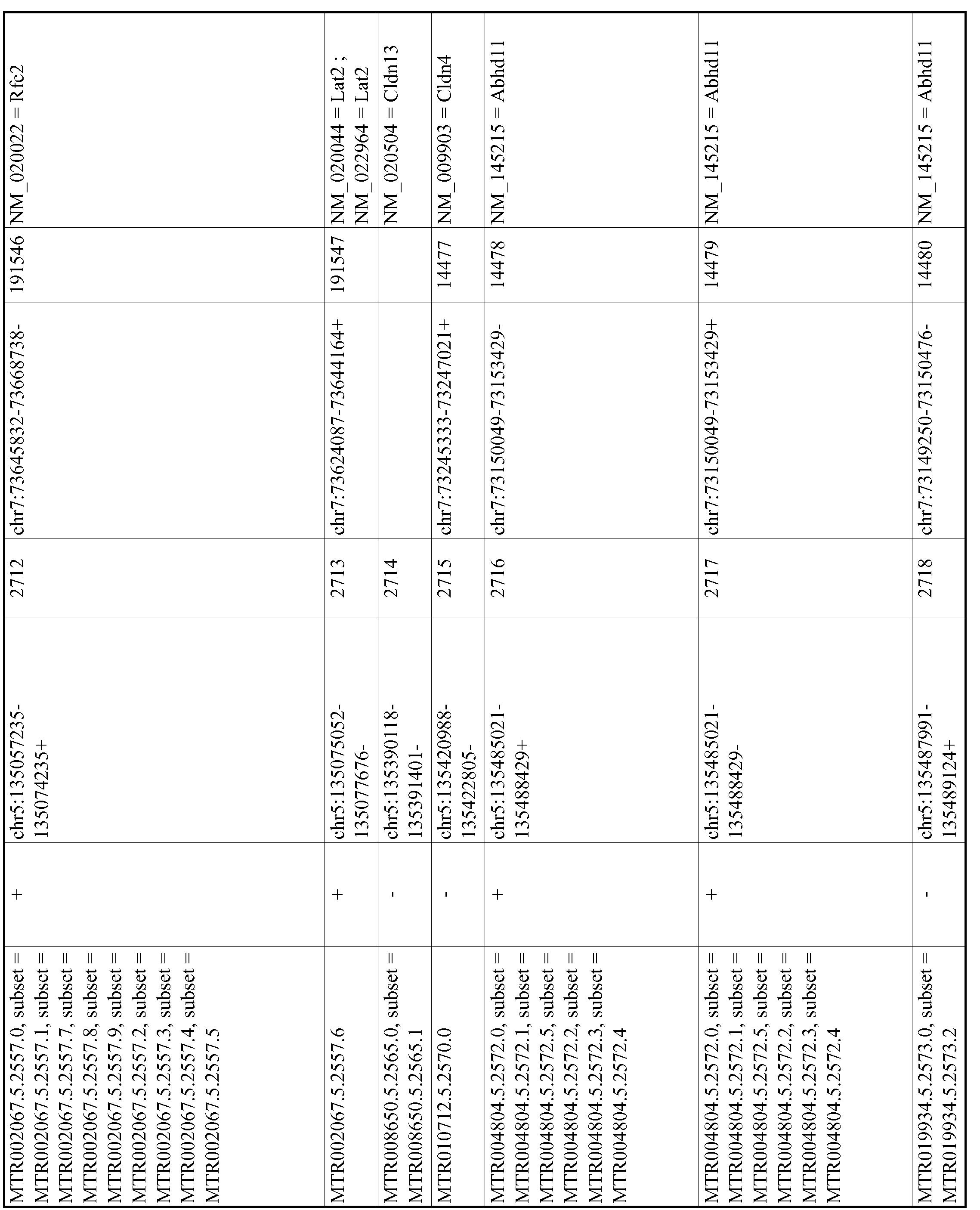 Figure imgf000564_0001