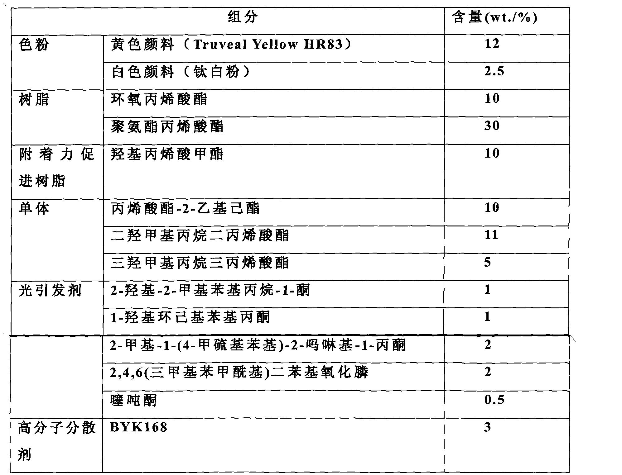 Figure CN101696332BD00081