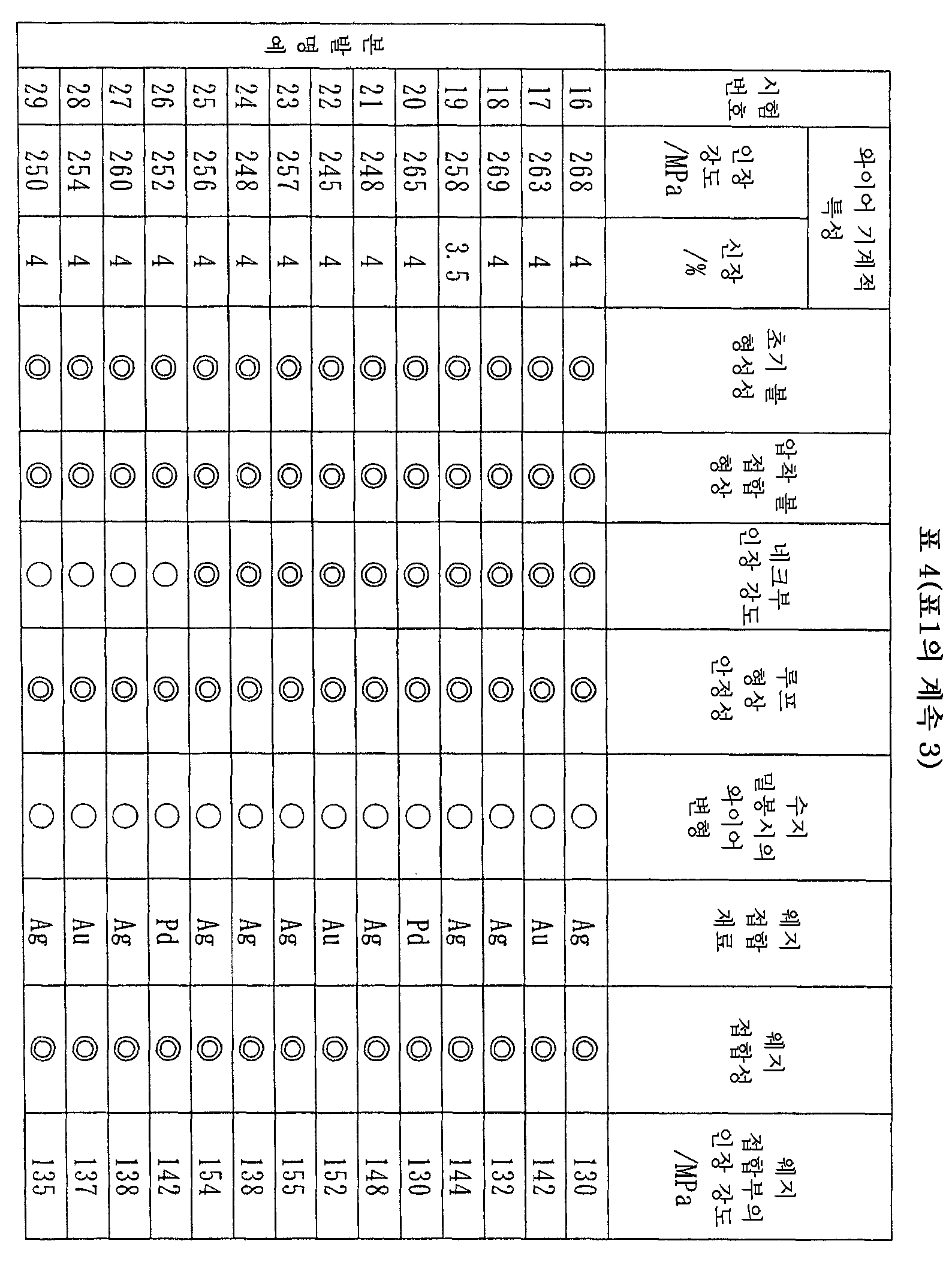 Figure 112007056594314-pct00004