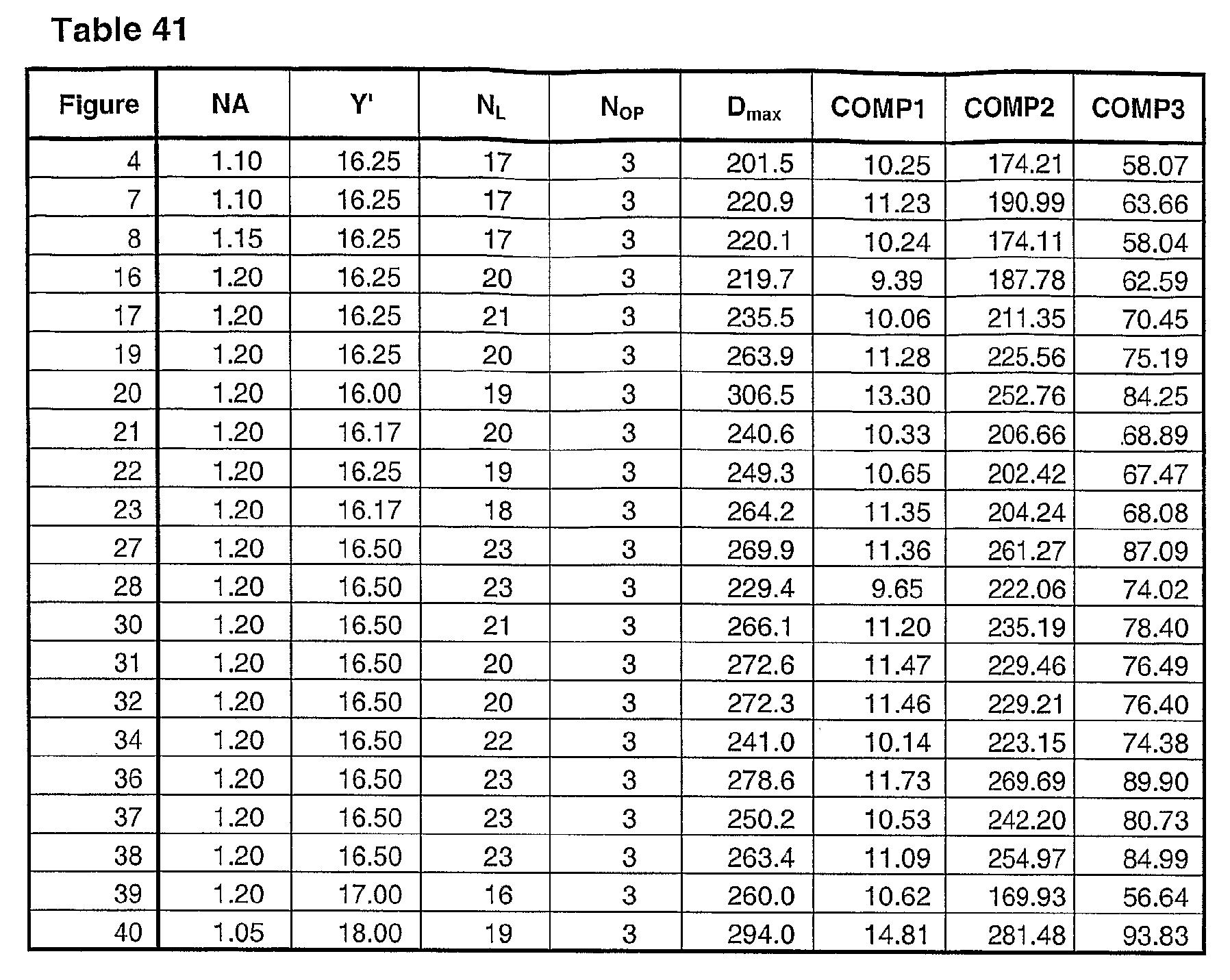 Figure 112012001788764-pat00063