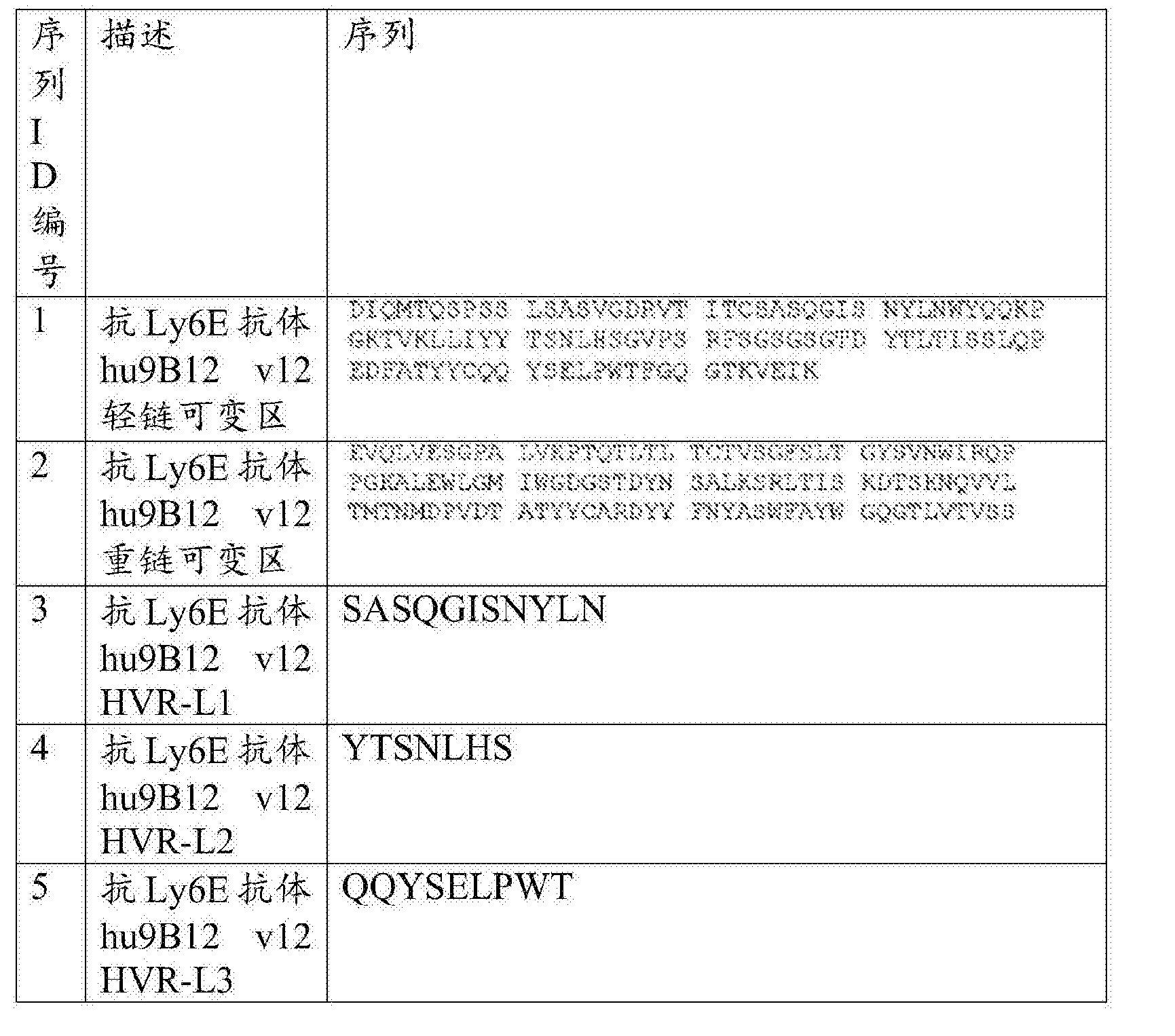 Figure CN108064246AD00921