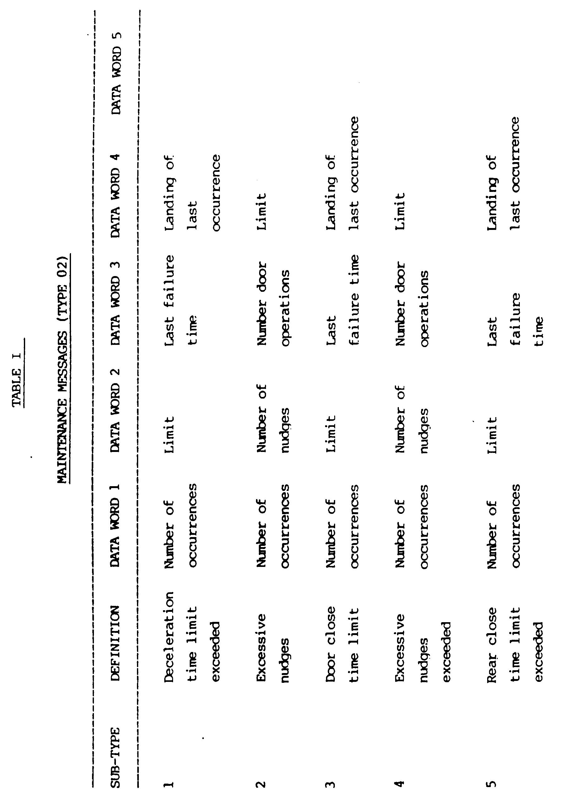 Ep0367388b1 Elevator Diagnostic Monitoring Apparatus Google Patents Ladder Logic Diagram For Figure Imgb0004