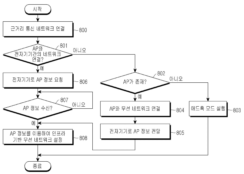 Figure R1020090075440