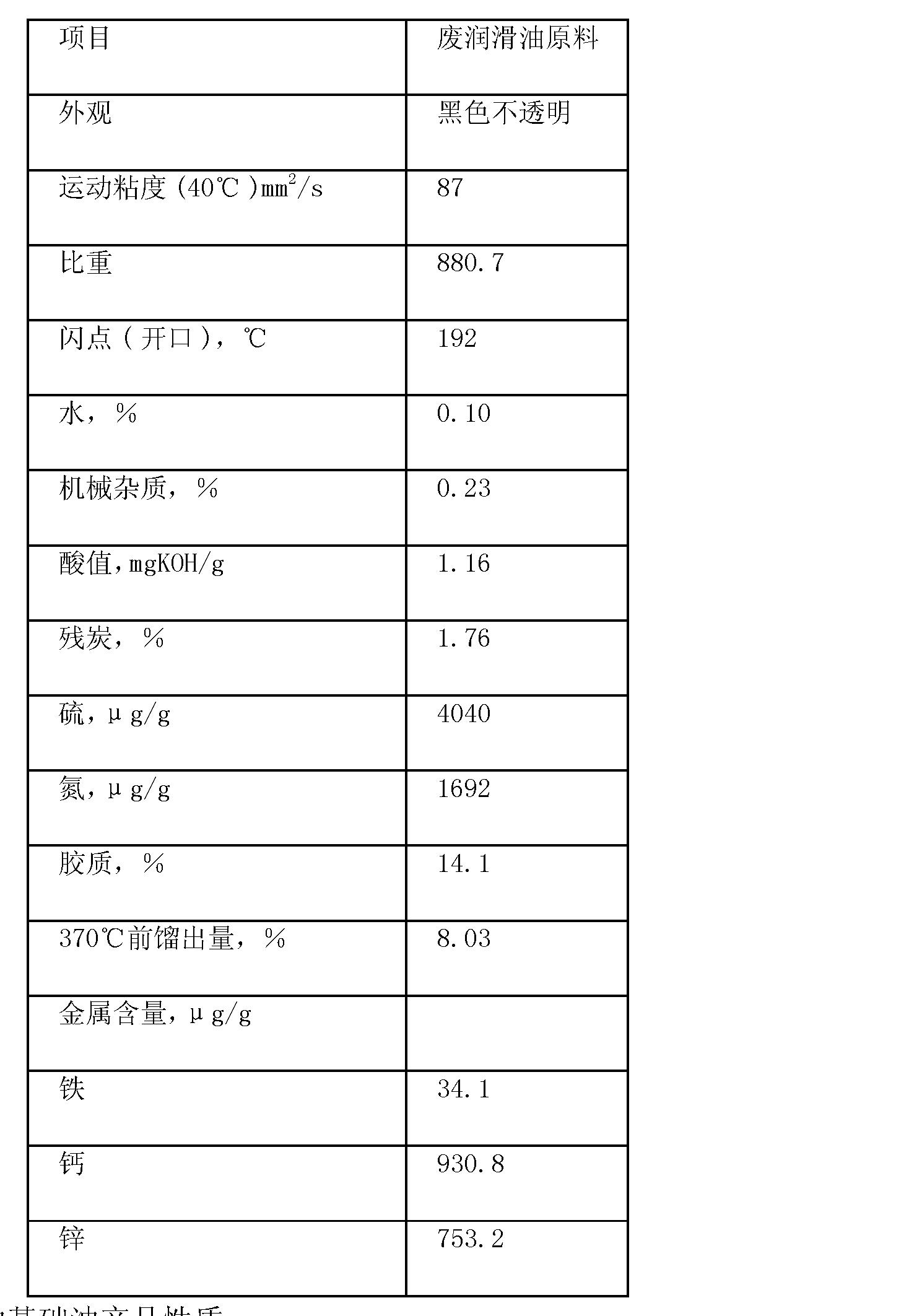 Figure CN102504933BD00051