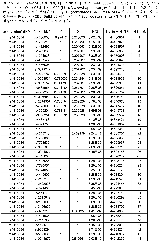 Figure 112009078431185-PCT00046