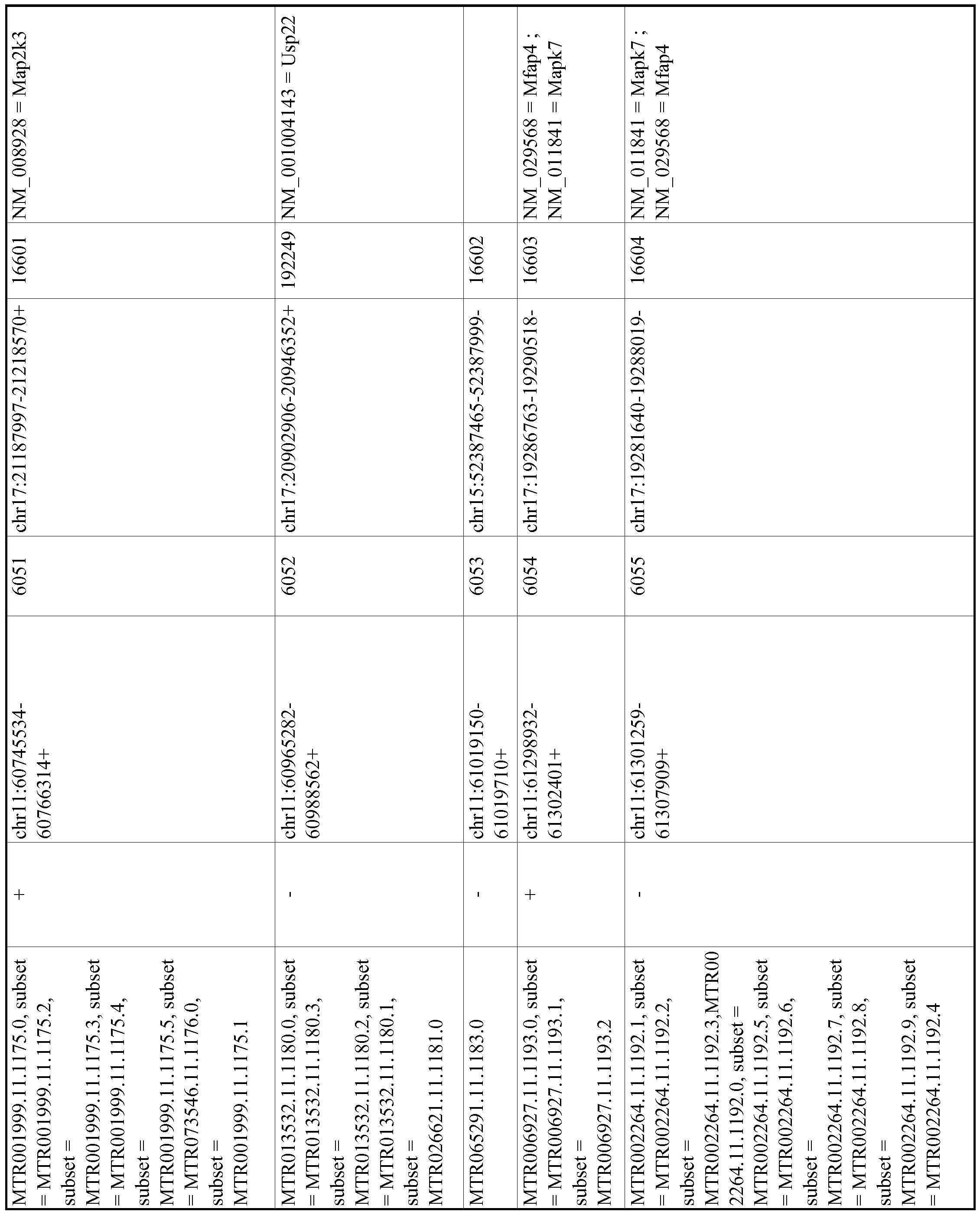 Figure imgf001090_0001