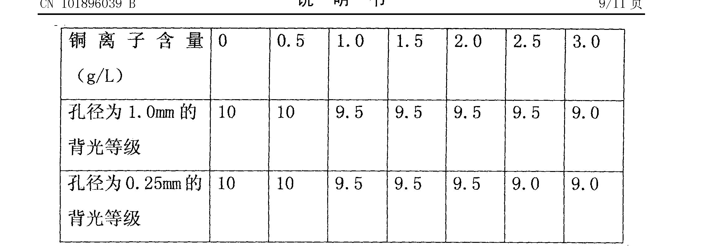 Figure CN101896039BD00111