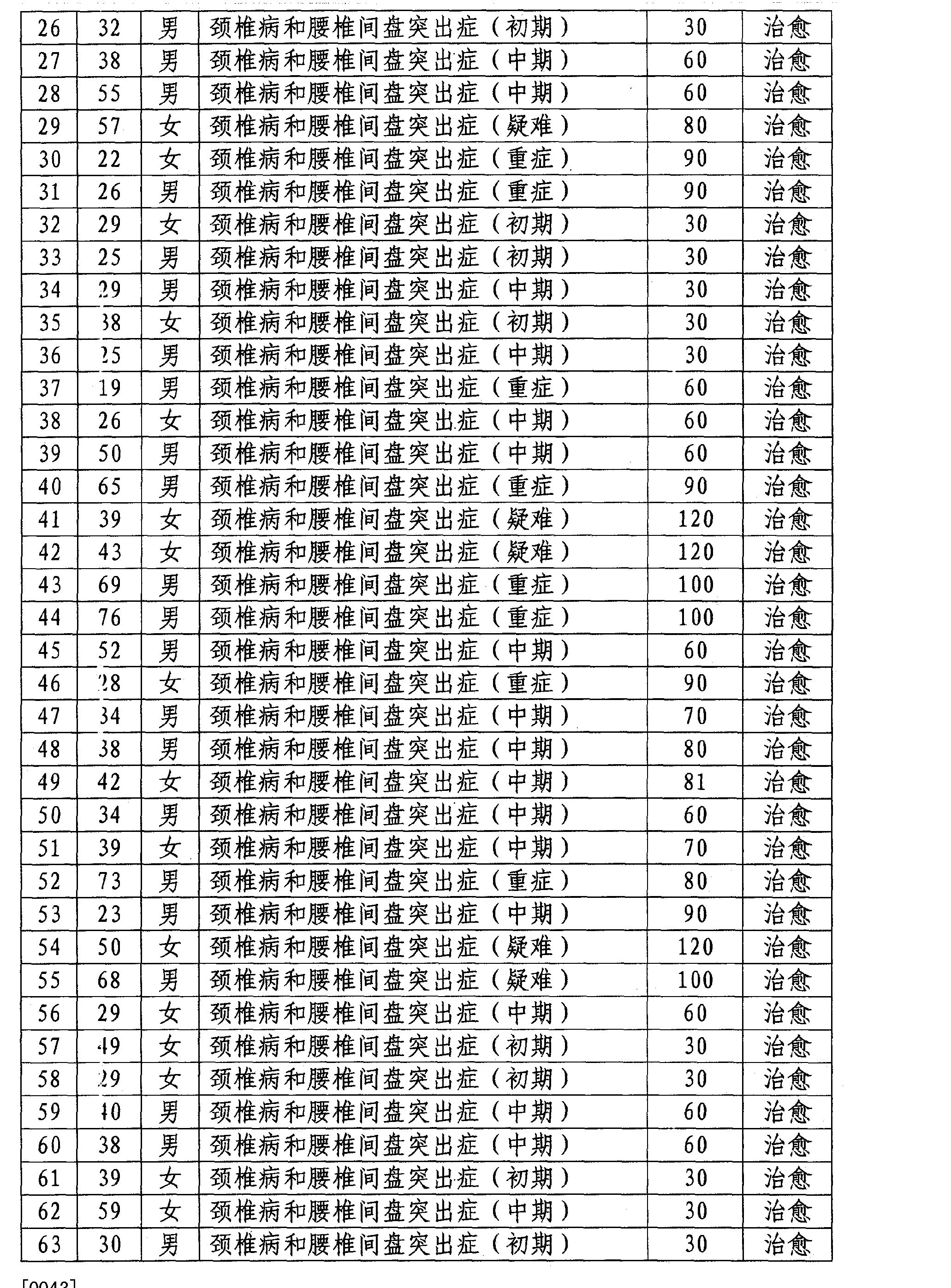 Figure CN103417742AD00081