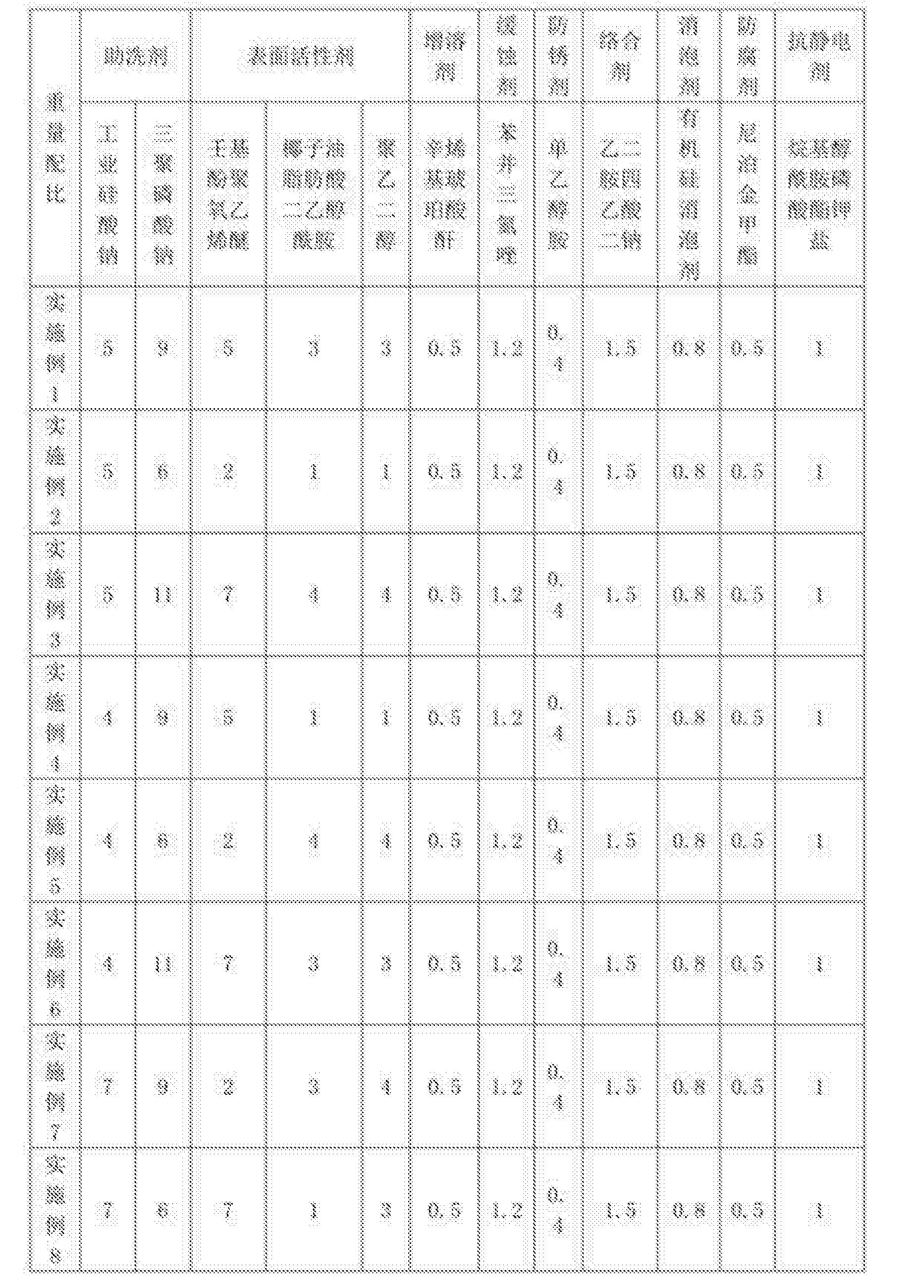 Figure CN108315748AD00071
