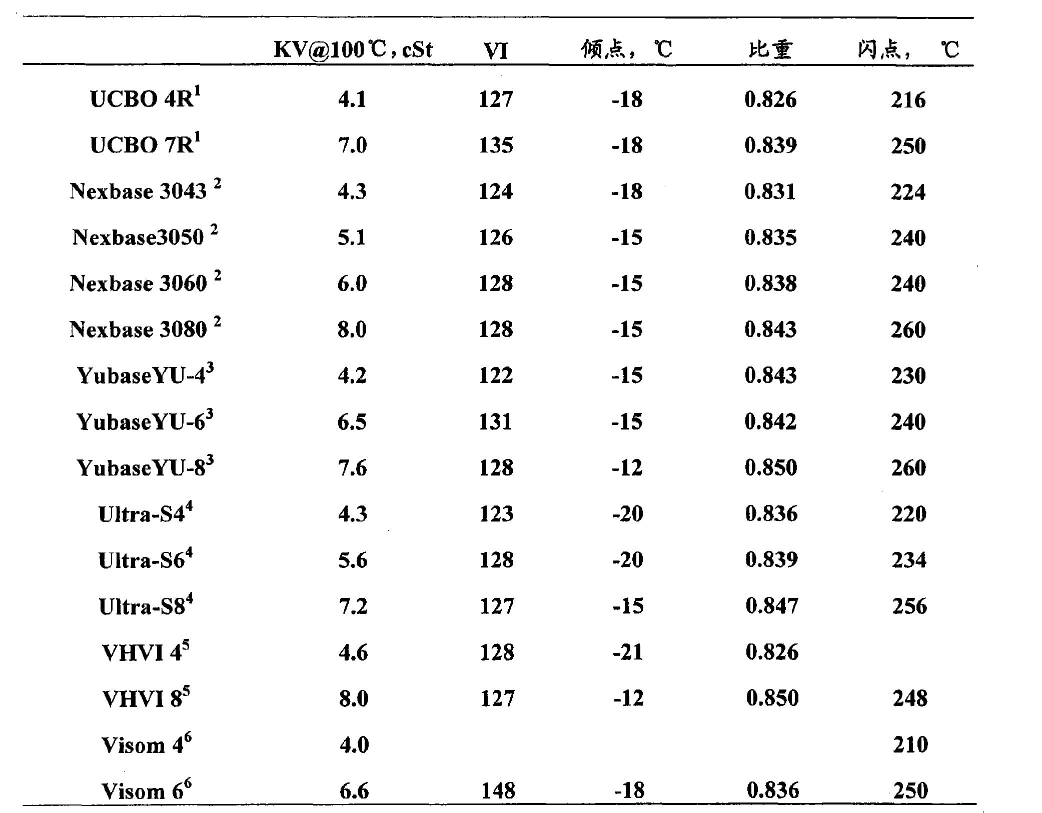 Figure CN101855250BD00951