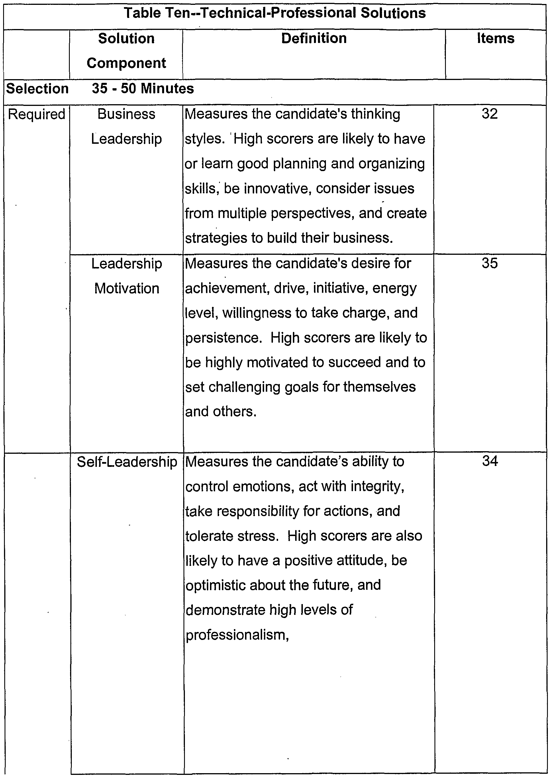 WO2001097083A1 - Computer-implemented system for human