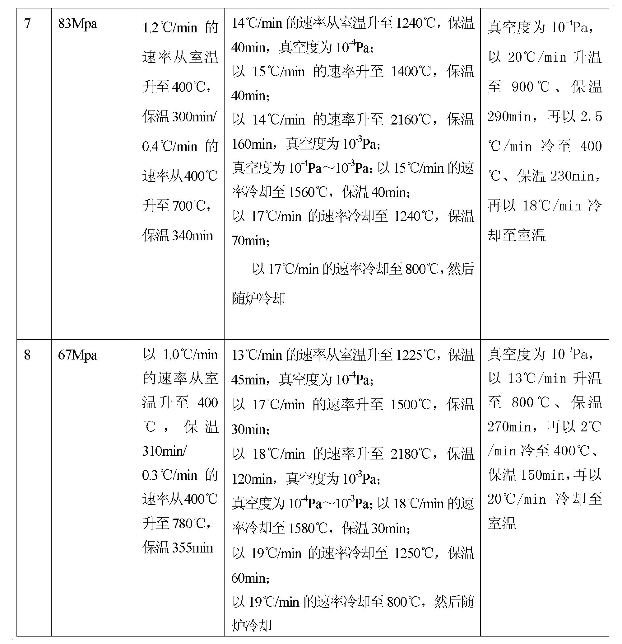 Figure CN102796903BD00091