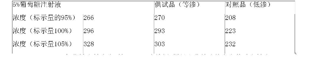 Figure CN101647776BD00063