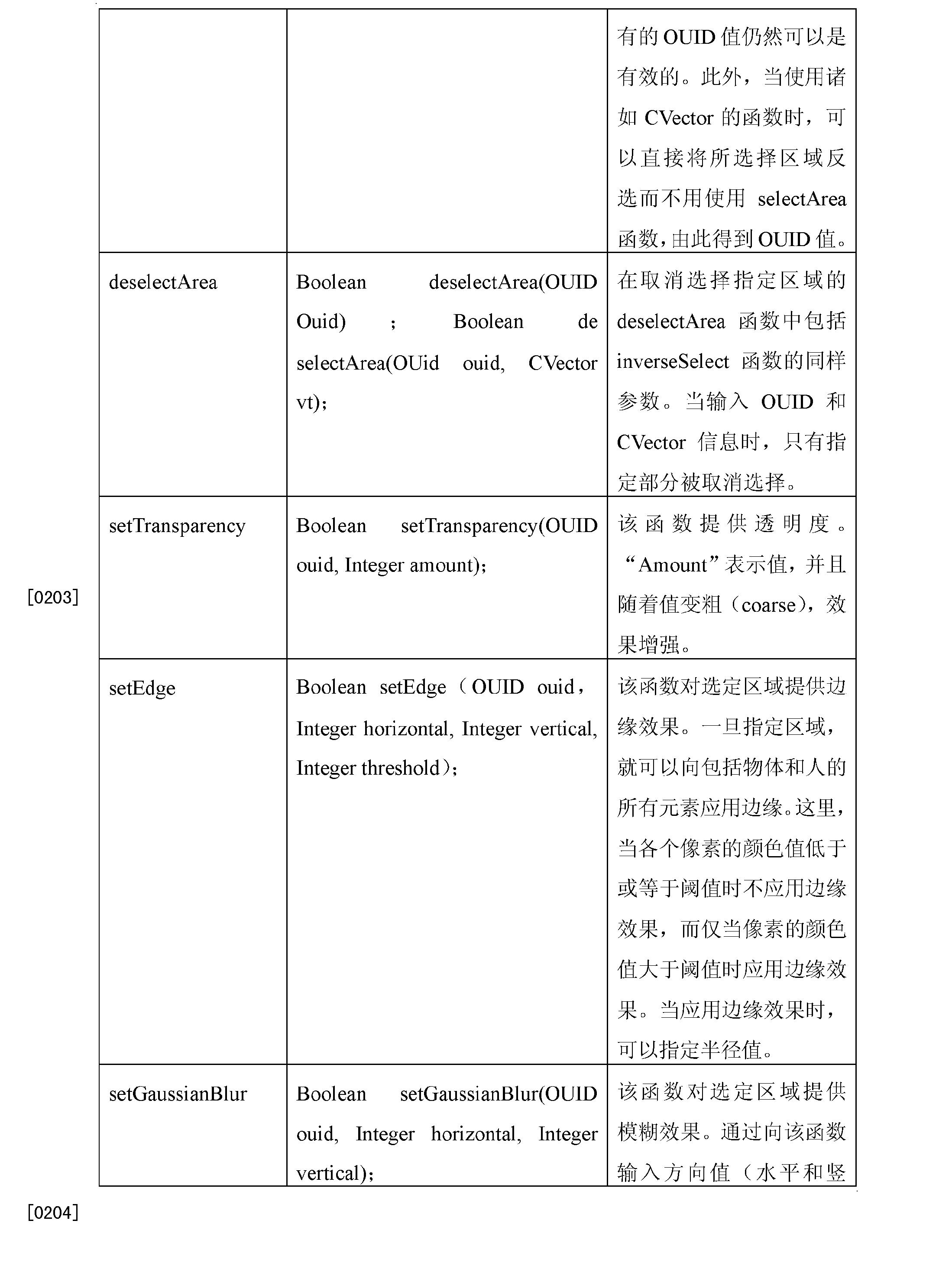 Figure CN102210158BD00251