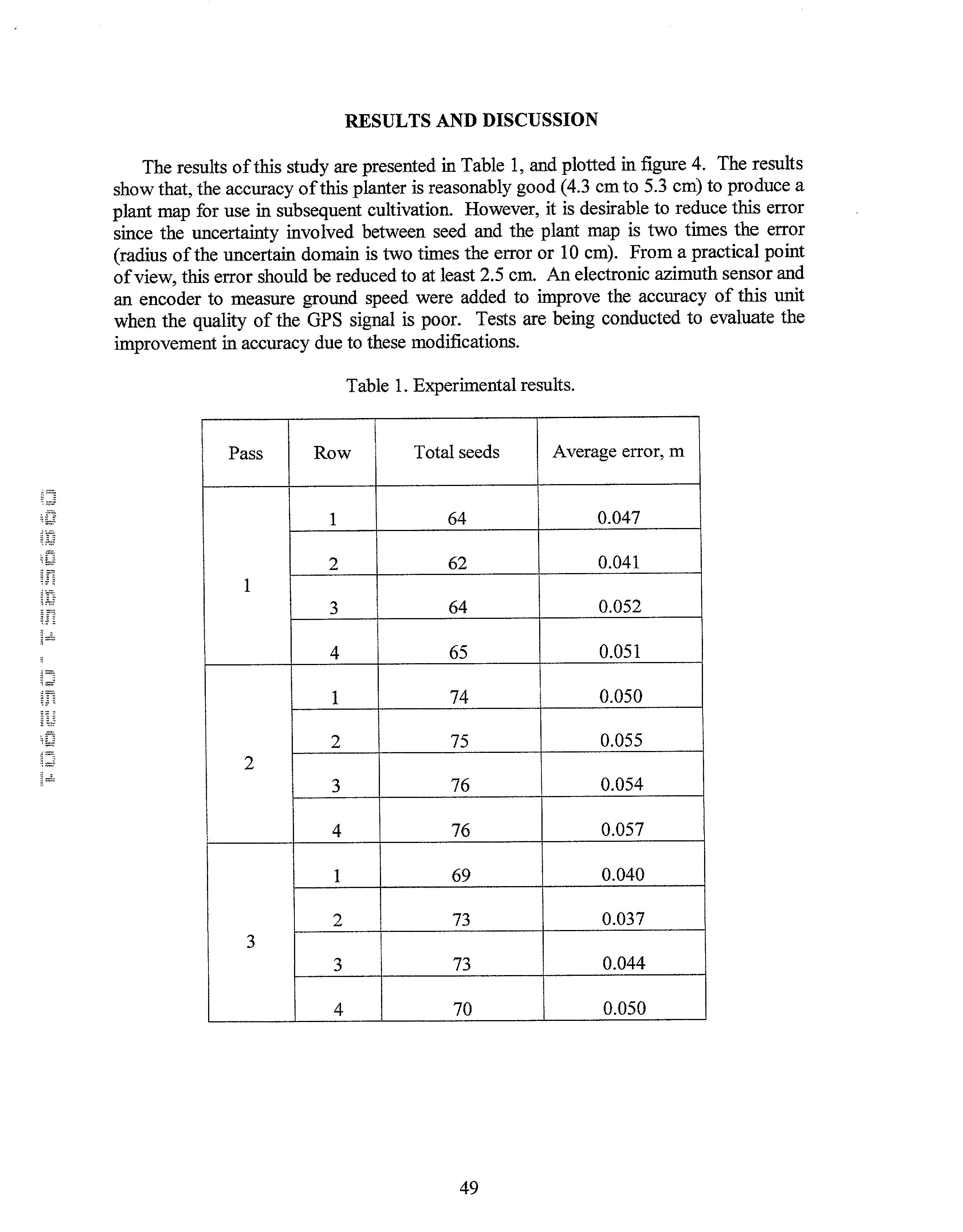 Figure US20030028321A1-20030206-P00020