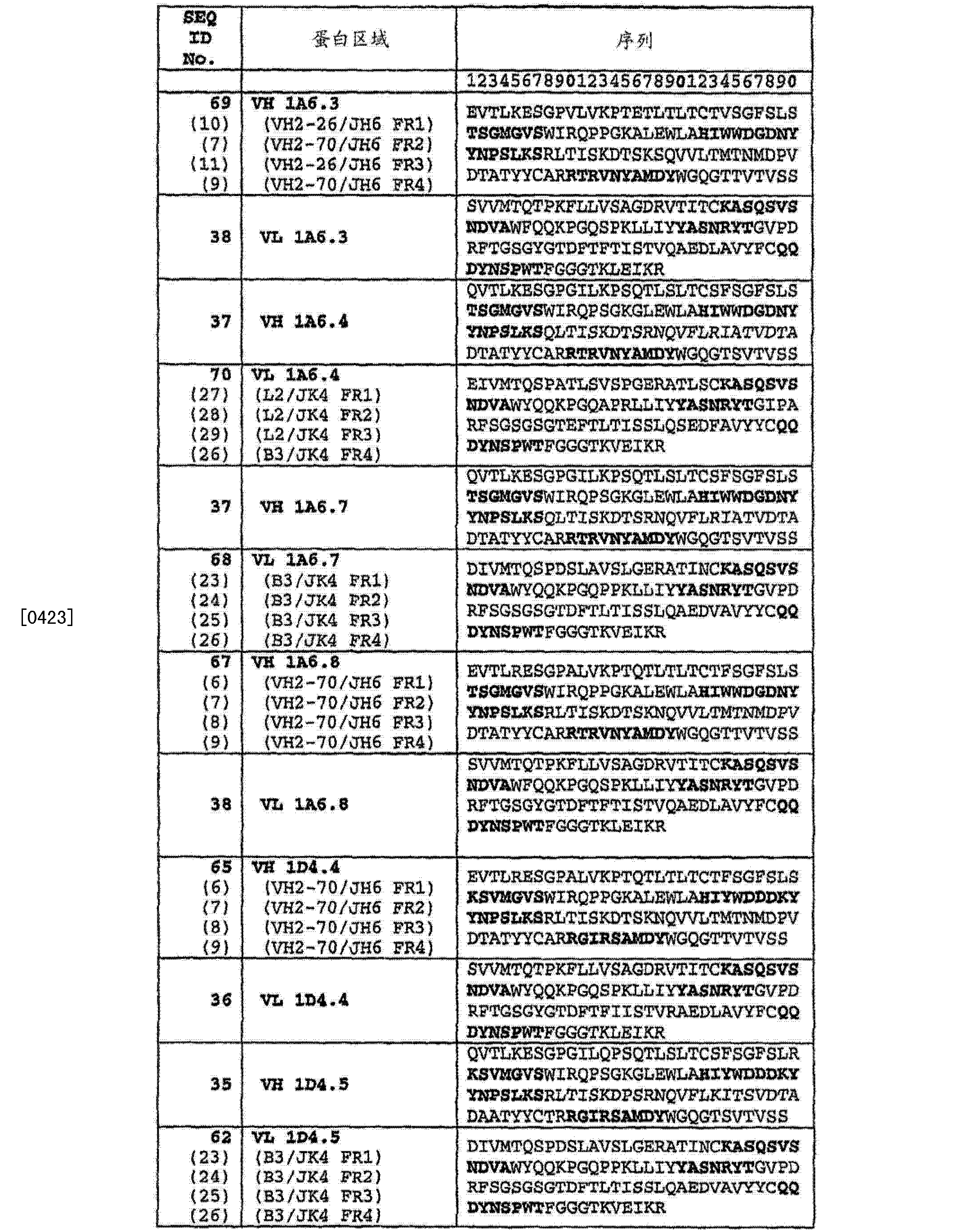 Figure CN103145837AD00791