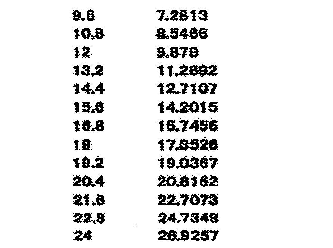 Figure CN103744170AD00171
