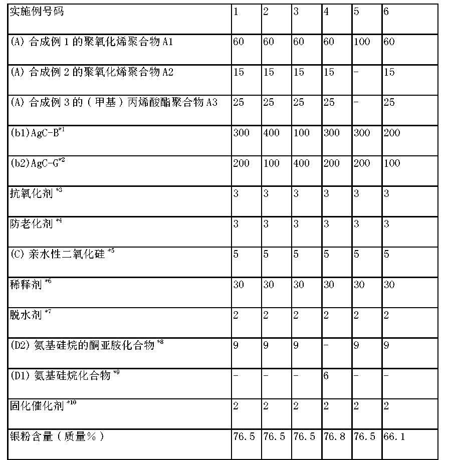Figure CN103237863BD00171