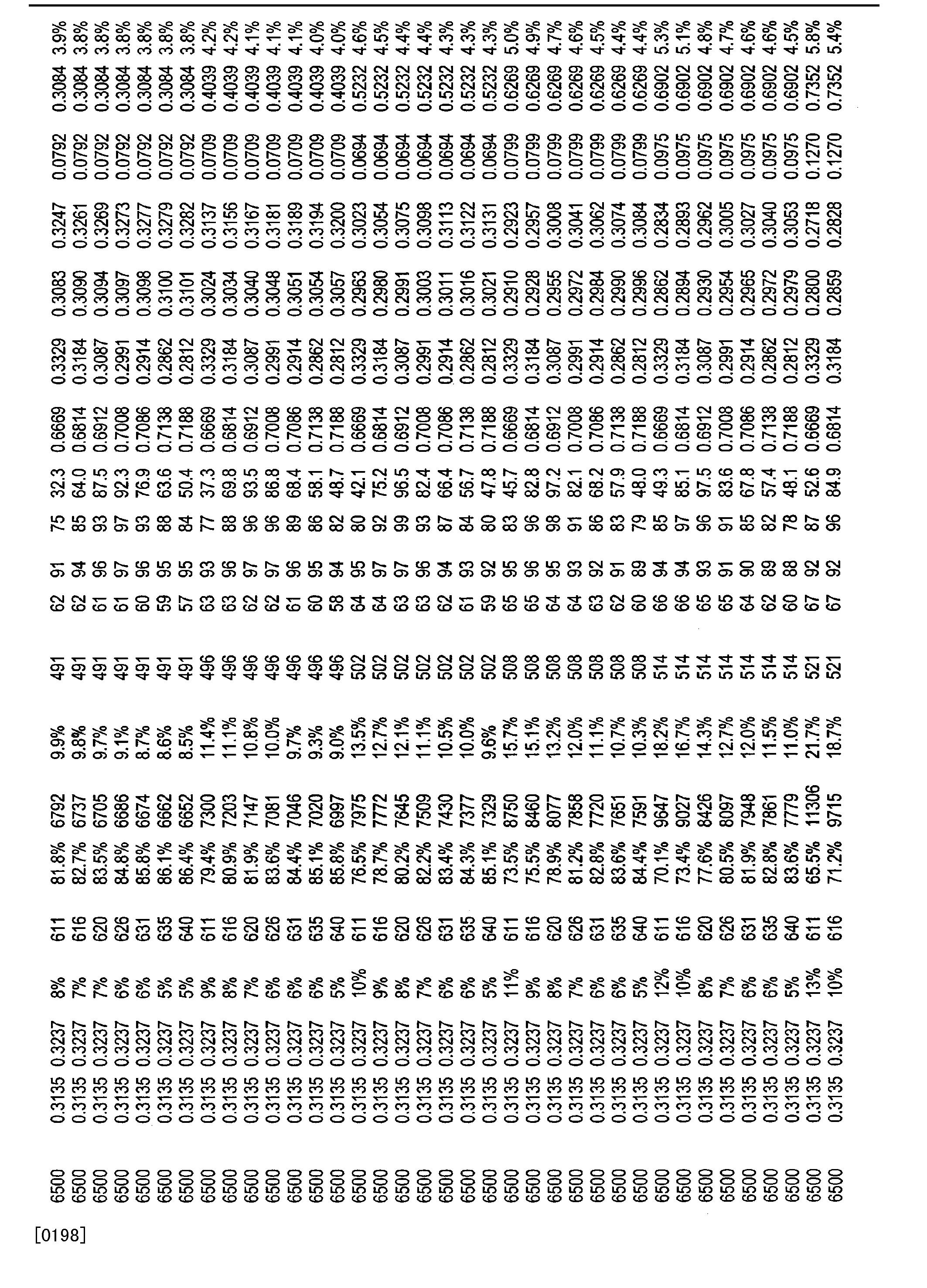 Figure CN101821544BD00251