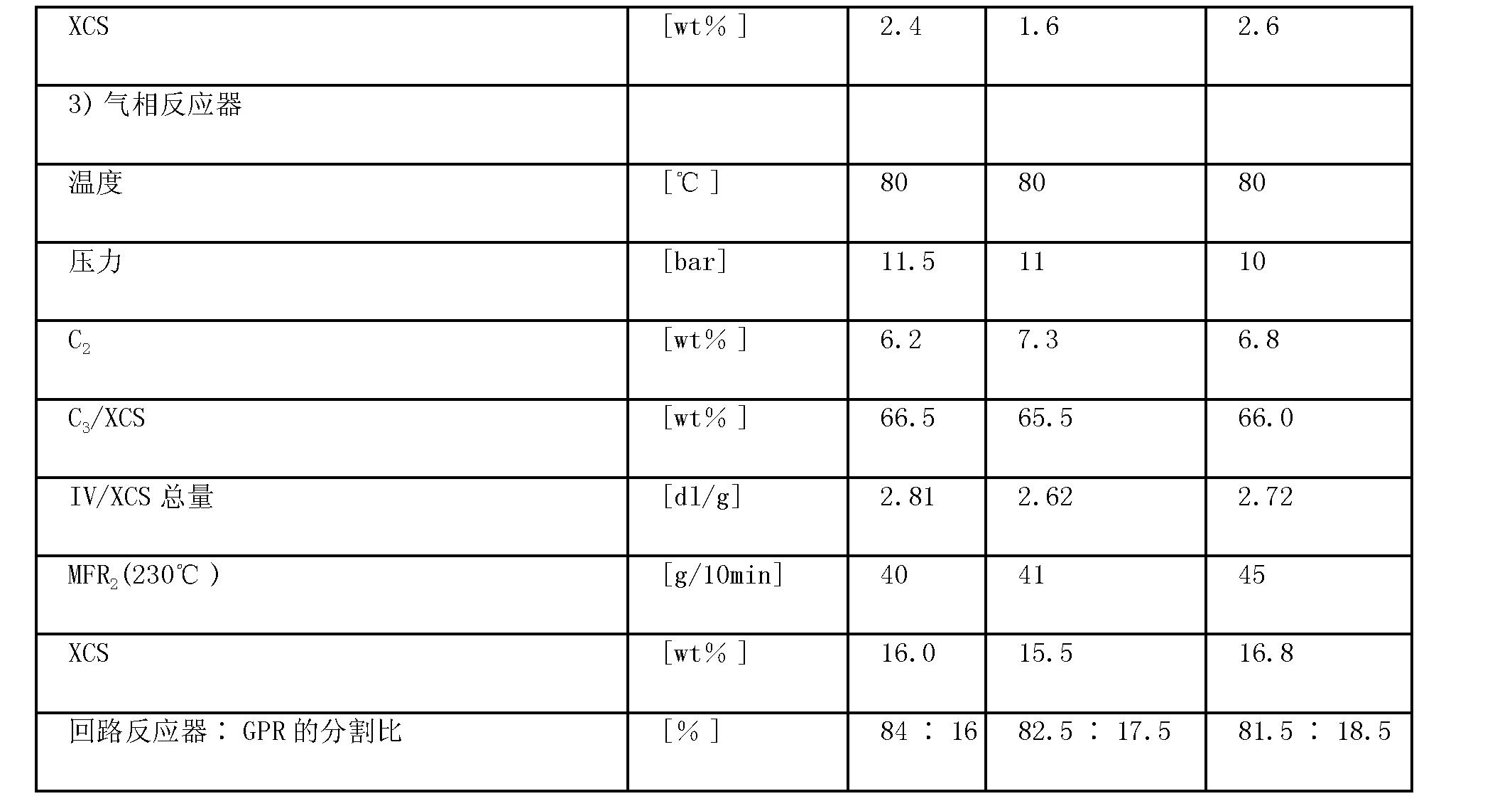 Figure CN102203178BD00201