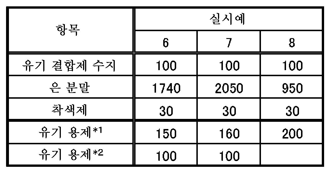 Figure 112012024711912-pat00002